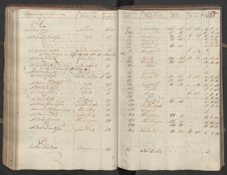 RA, Generaltollkammeret, tollregnskaper, R15/L0030a: Tollregnskaper Arendal, 1756, s. 167b-168a