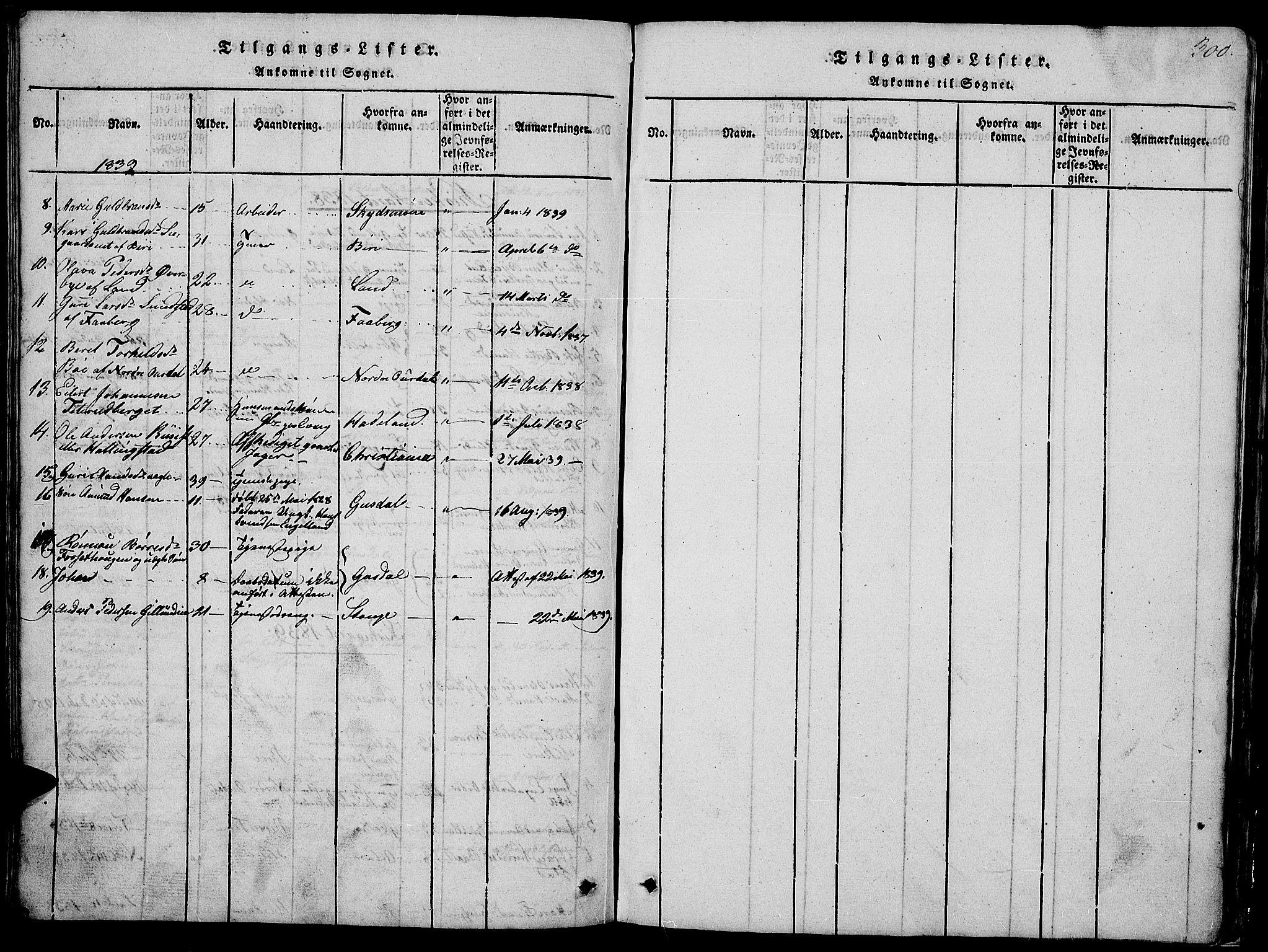 SAH, Østre Toten prestekontor, Klokkerbok nr. 1, 1827-1839, s. 300