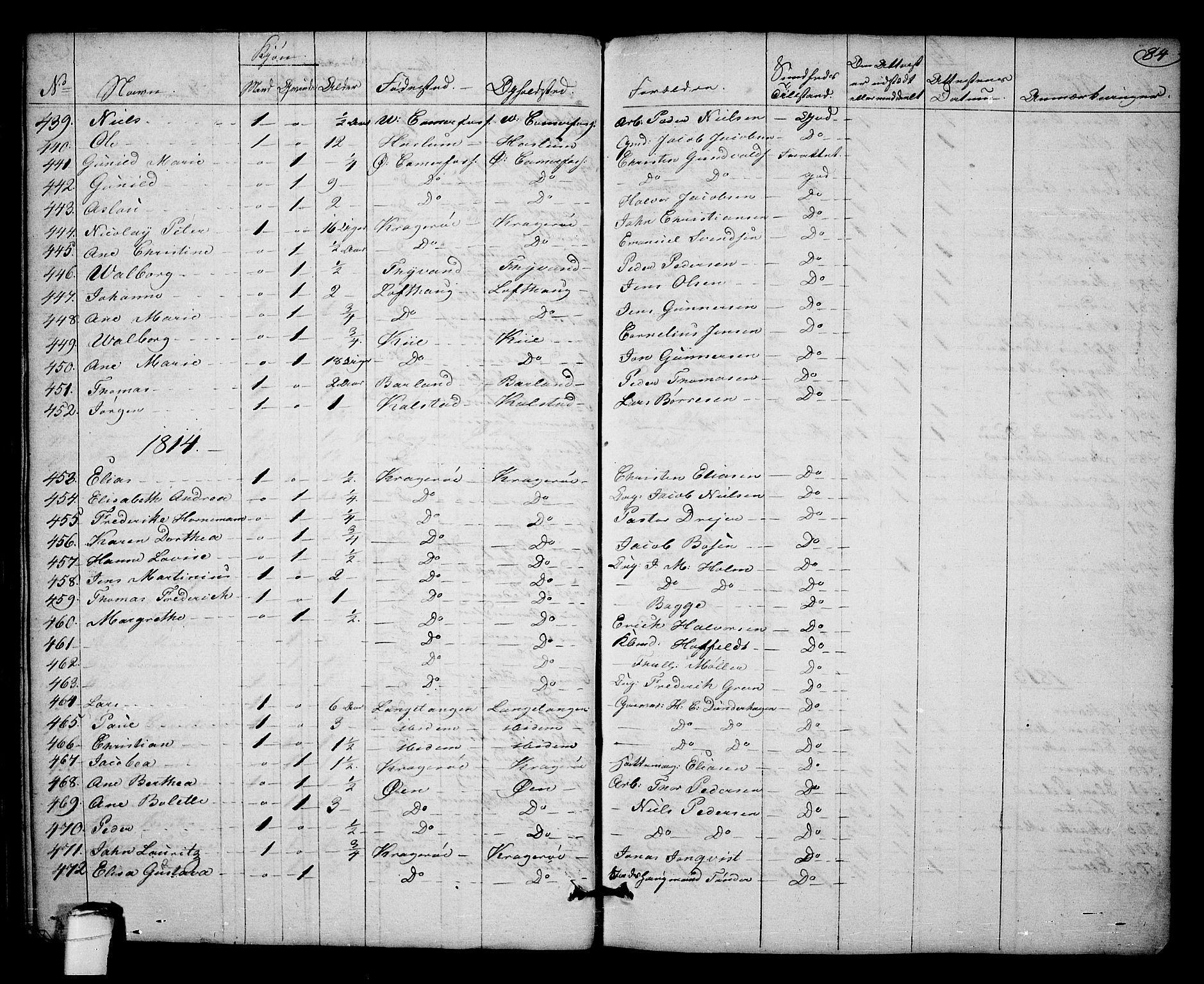 SAKO, Kragerø kirkebøker, F/Fa/L0003: Ministerialbok nr. 3, 1802-1813, s. 84