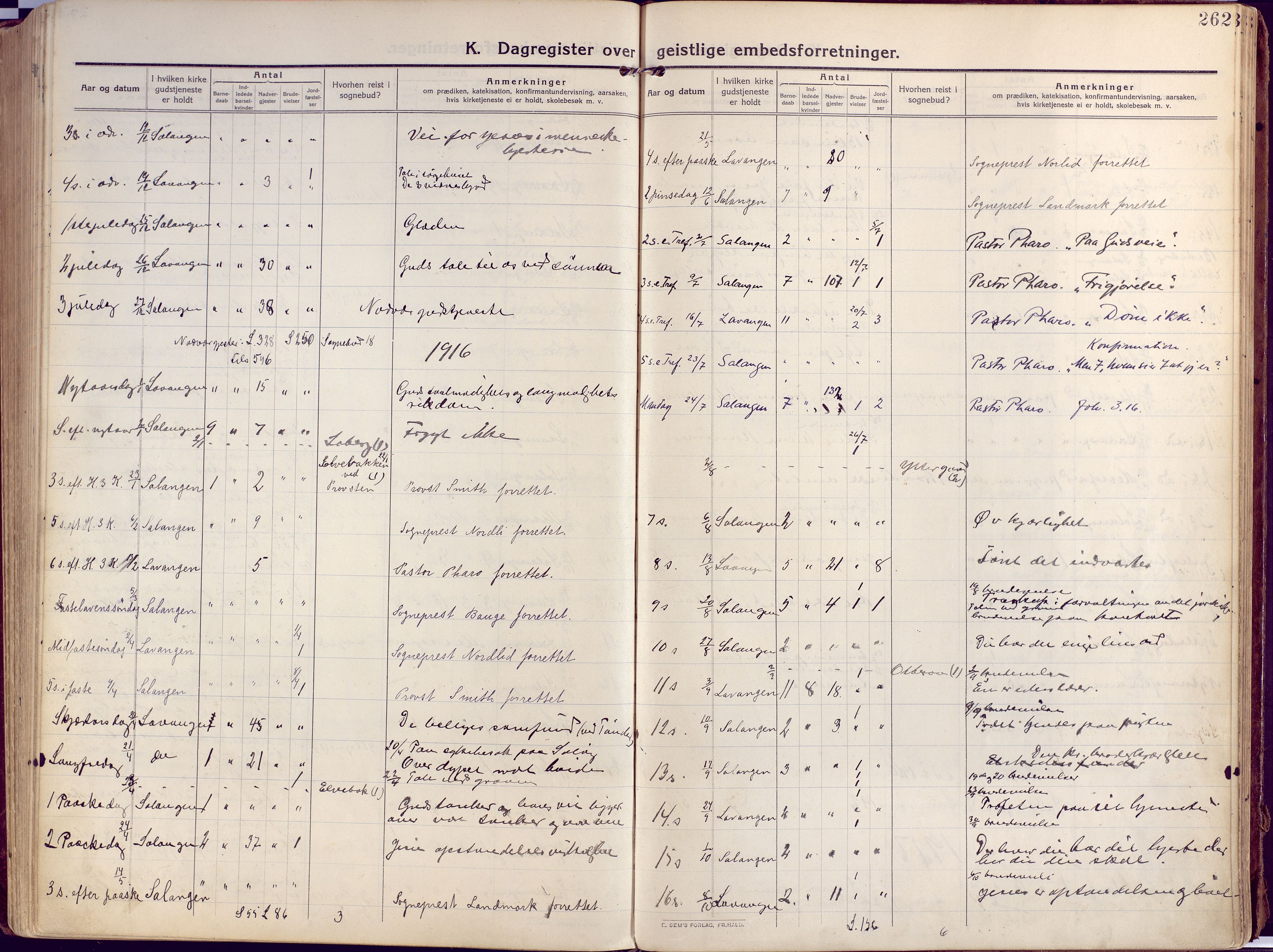 SATØ, Salangen sokneprestembete, Ministerialbok nr. 4, 1912-1927, s. 262