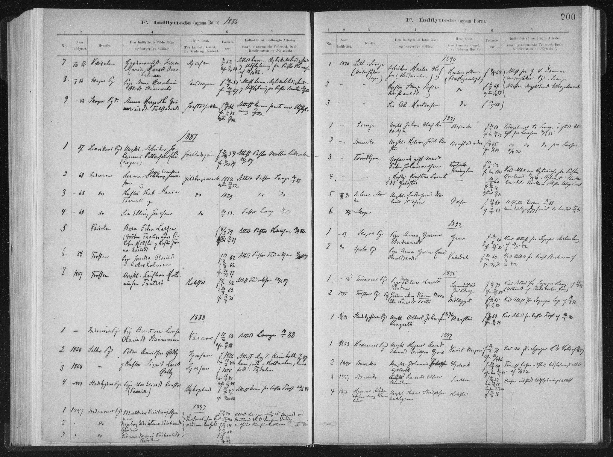 SAT, Ministerialprotokoller, klokkerbøker og fødselsregistre - Nord-Trøndelag, 722/L0220: Ministerialbok nr. 722A07, 1881-1908, s. 200