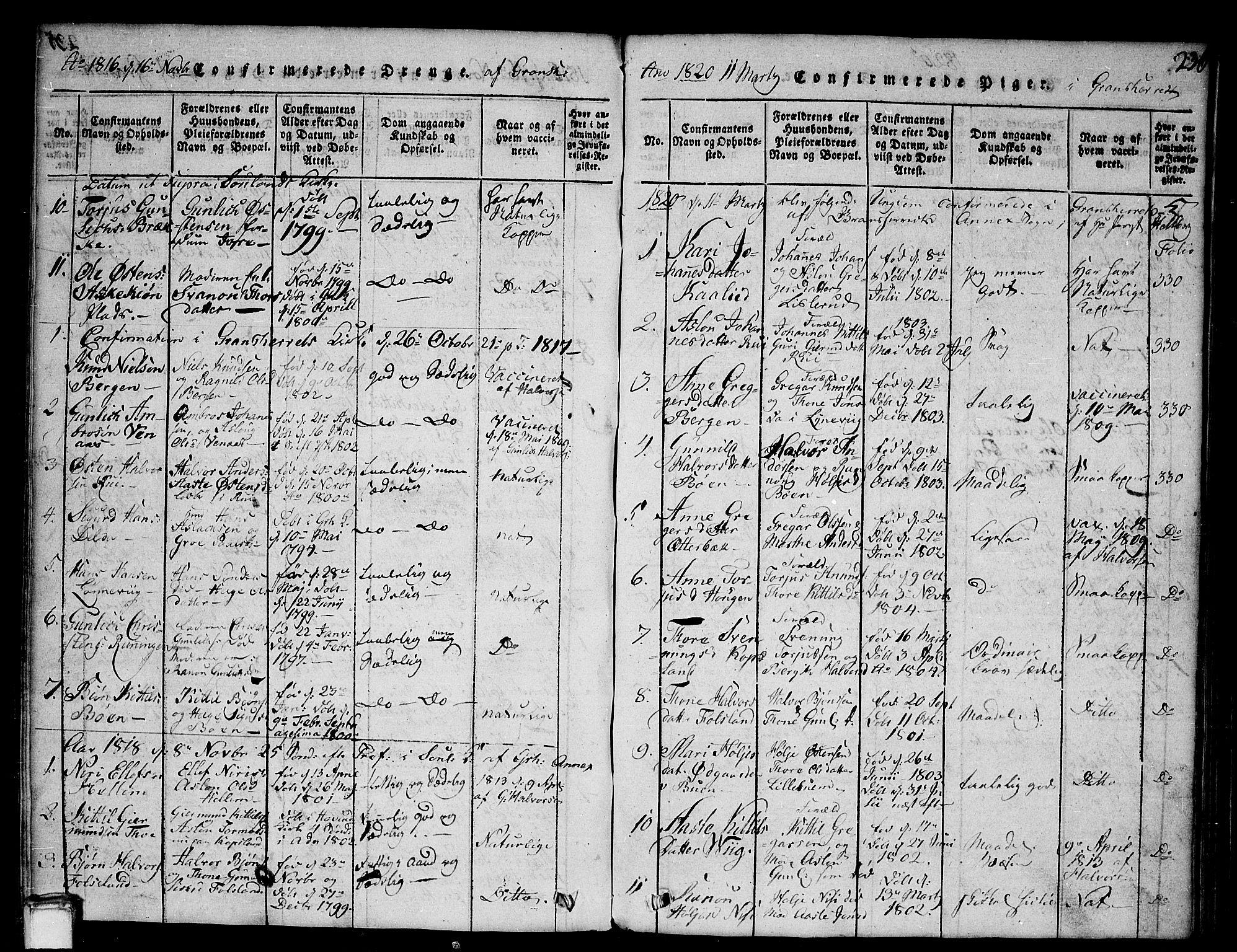 SAKO, Gransherad kirkebøker, G/Ga/L0001: Klokkerbok nr. I 1, 1815-1842, s. 236