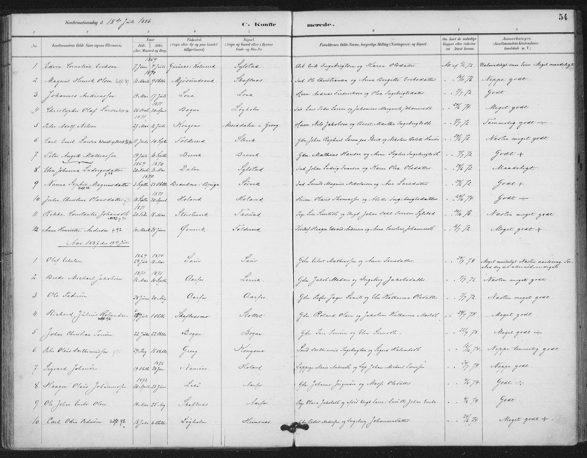 SAT, Ministerialprotokoller, klokkerbøker og fødselsregistre - Nord-Trøndelag, 783/L0660: Ministerialbok nr. 783A02, 1886-1918, s. 54