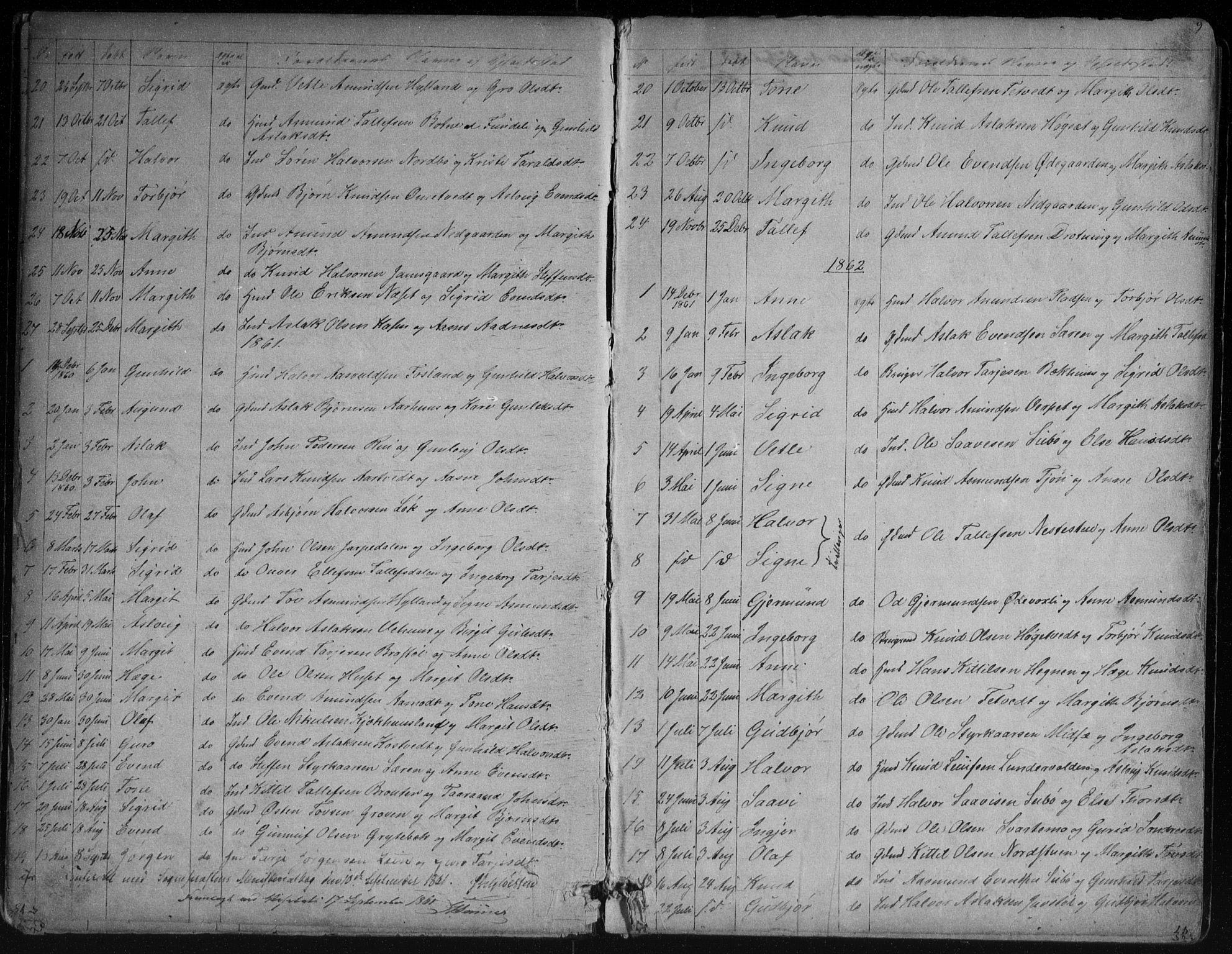 SAKO, Vinje kirkebøker, G/Ga/L0002: Klokkerbok nr. I 2, 1849-1893, s. 9