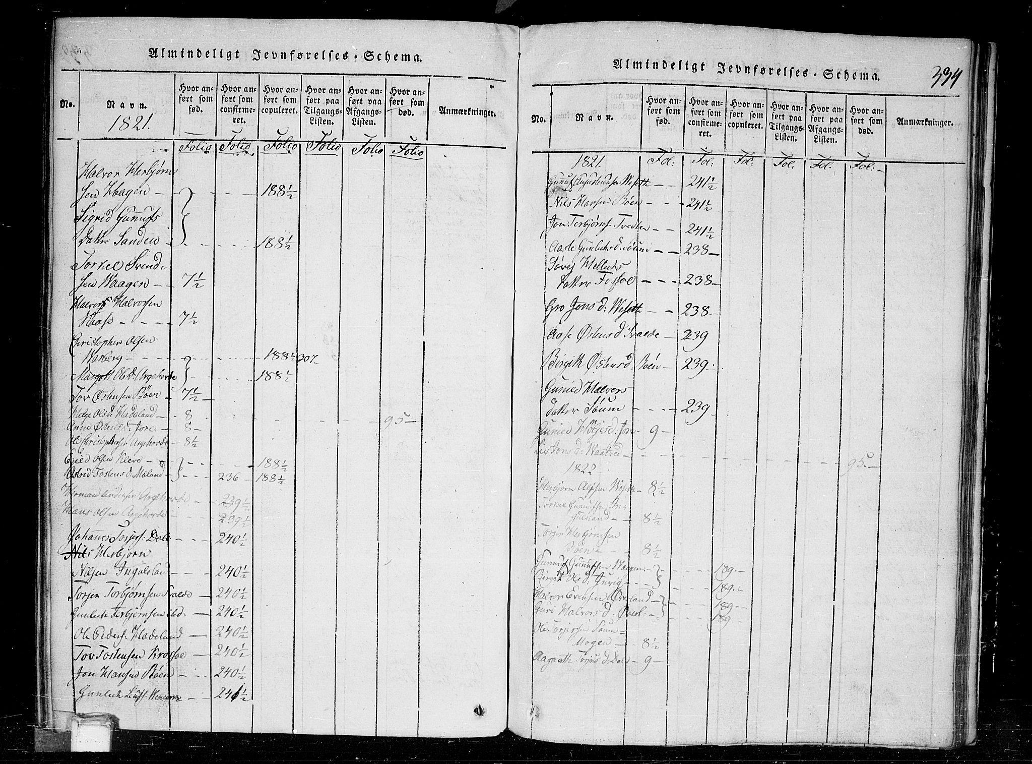 SAKO, Tinn kirkebøker, G/Gc/L0001: Klokkerbok nr. III 1, 1815-1879, s. 334