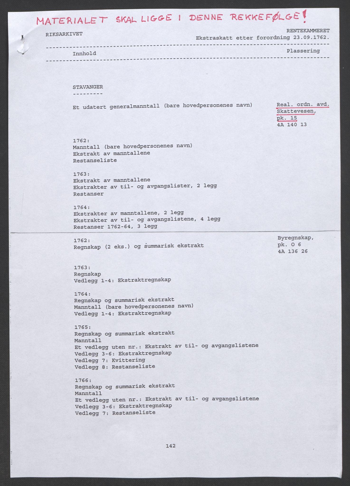 RA, Rentekammeret inntil 1814, Realistisk ordnet avdeling, Ol/L0015: [Gg 10]: Ekstraskatten, 23.09.1762. Stavanger by, Jæren og Dalane, Bergen, 1762-1764, s. 2