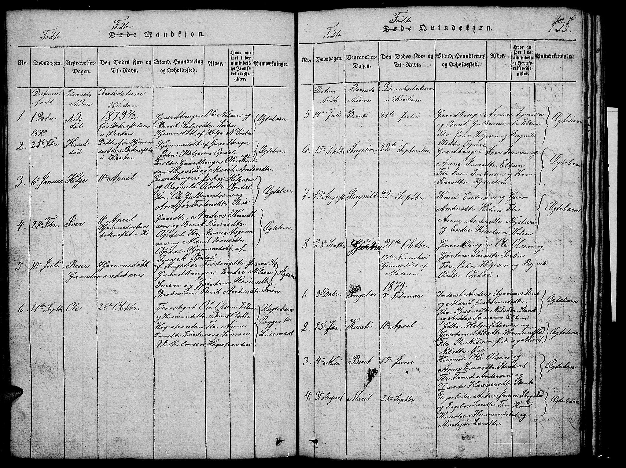 SAH, Vang prestekontor, Valdres, Klokkerbok nr. 2, 1814-1889, s. 135