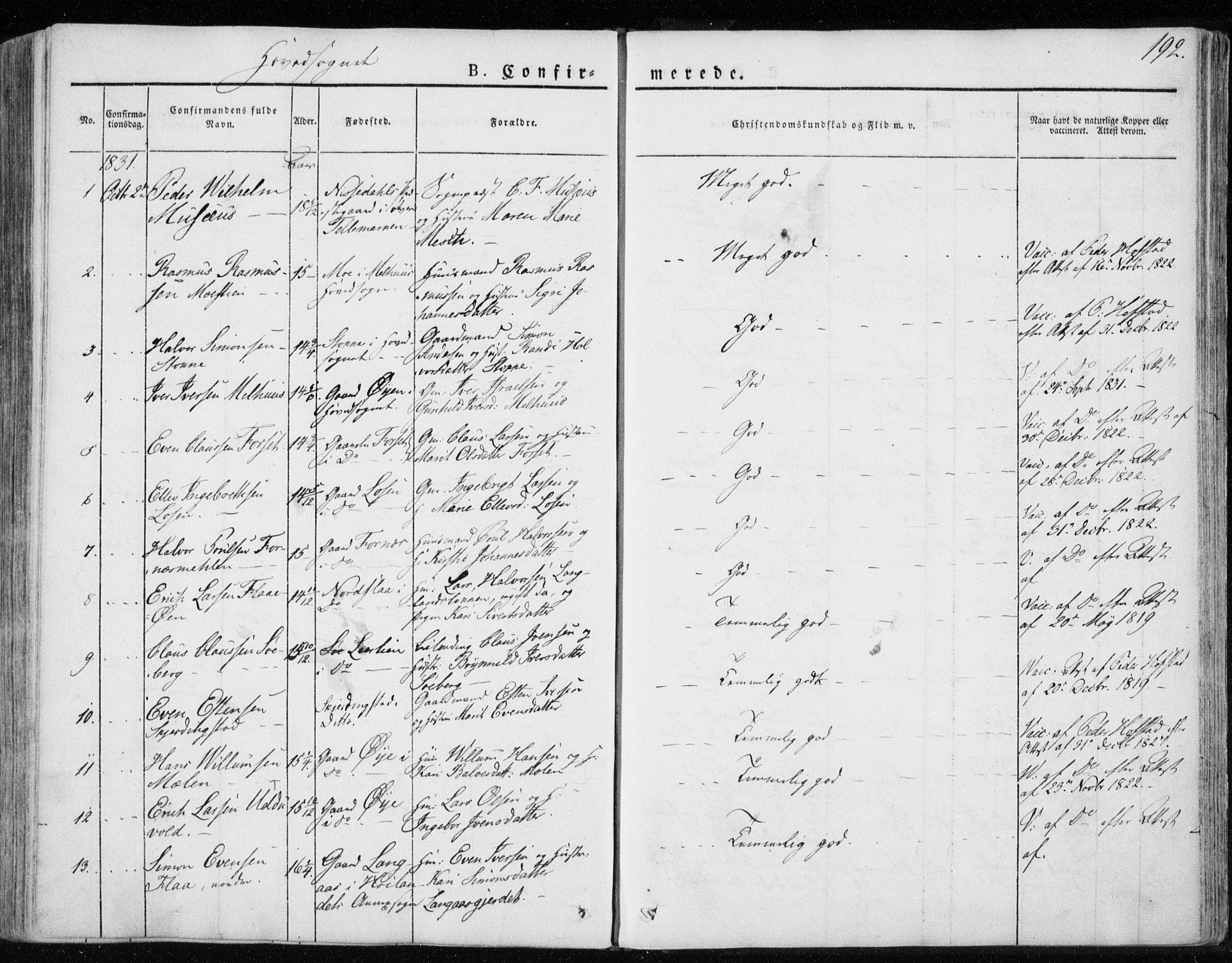 SAT, Ministerialprotokoller, klokkerbøker og fødselsregistre - Sør-Trøndelag, 691/L1069: Ministerialbok nr. 691A04, 1826-1841, s. 192