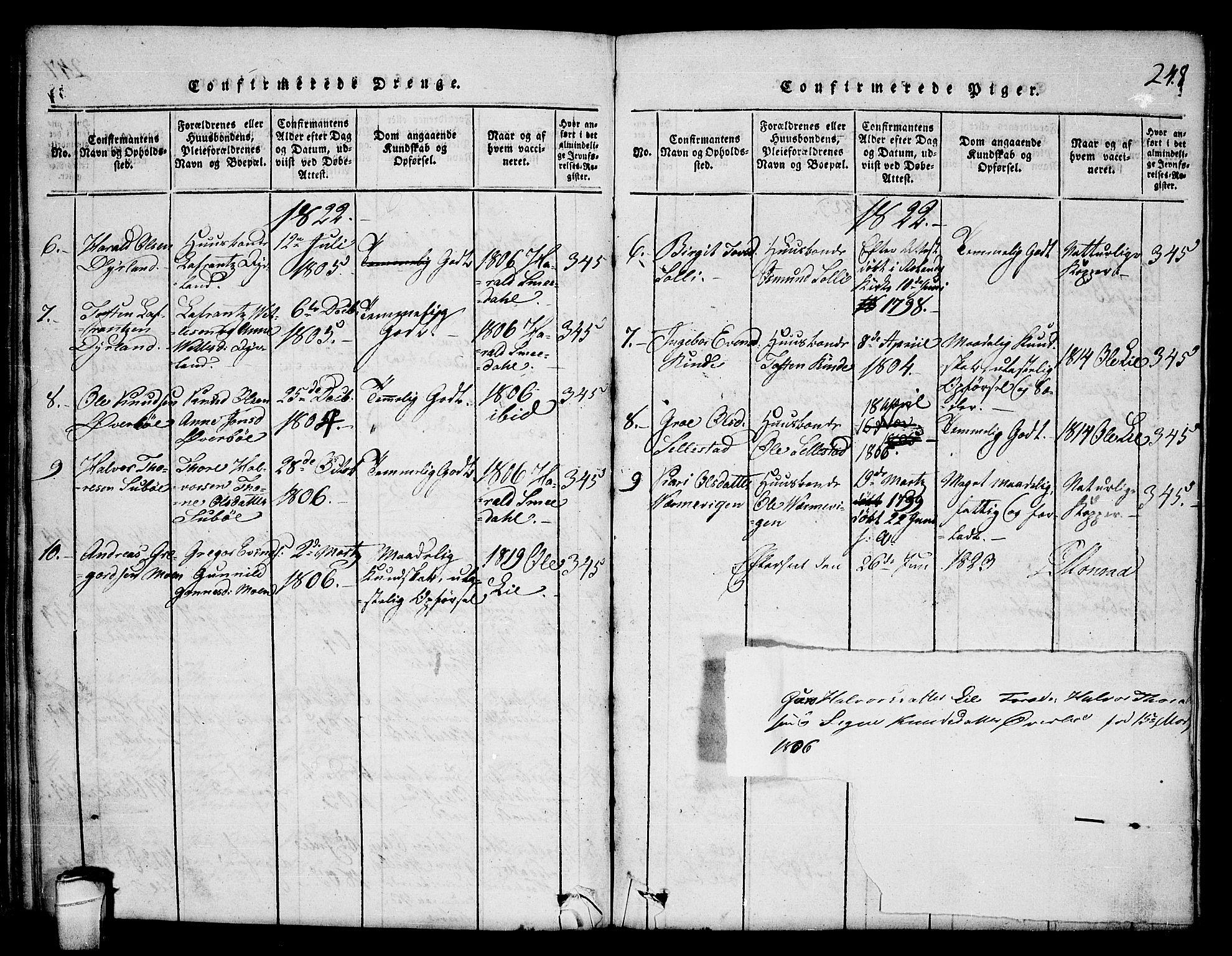 SAKO, Seljord kirkebøker, F/Fc/L0001: Ministerialbok nr. III 1, 1815-1831, s. 248