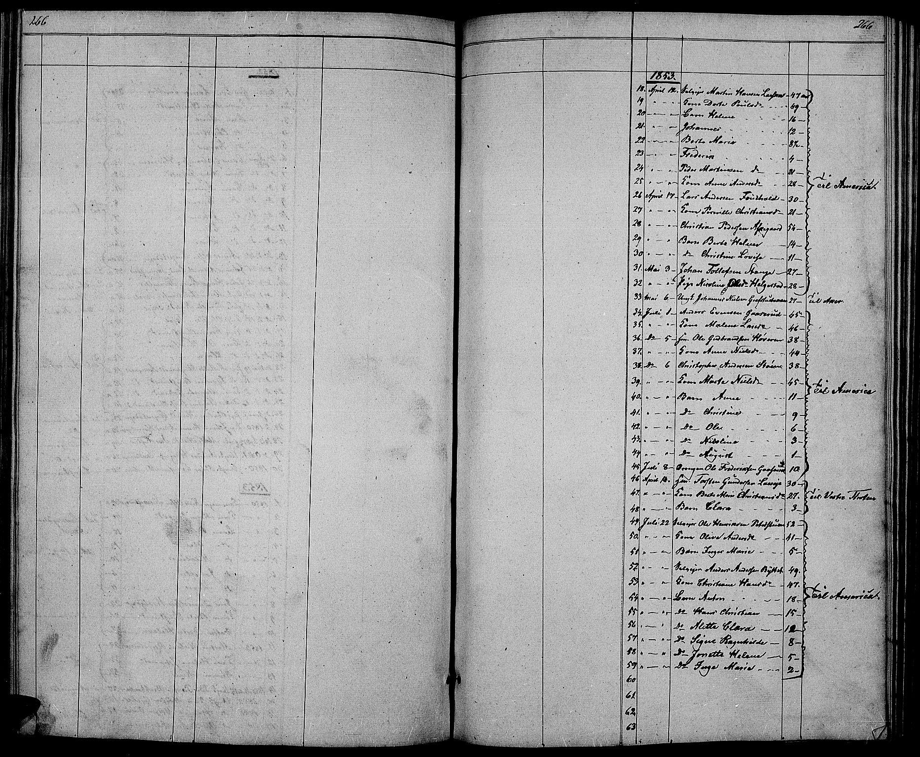 SAH, Østre Toten prestekontor, Klokkerbok nr. 3, 1848-1857, s. 266