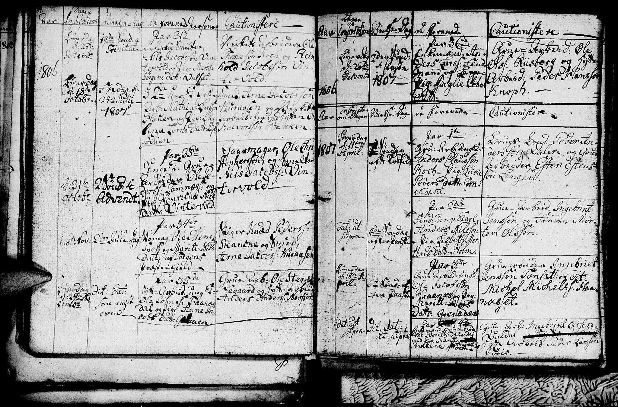SAT, Ministerialprotokoller, klokkerbøker og fødselsregistre - Sør-Trøndelag, 681/L0937: Klokkerbok nr. 681C01, 1798-1810, s. 54a-55a