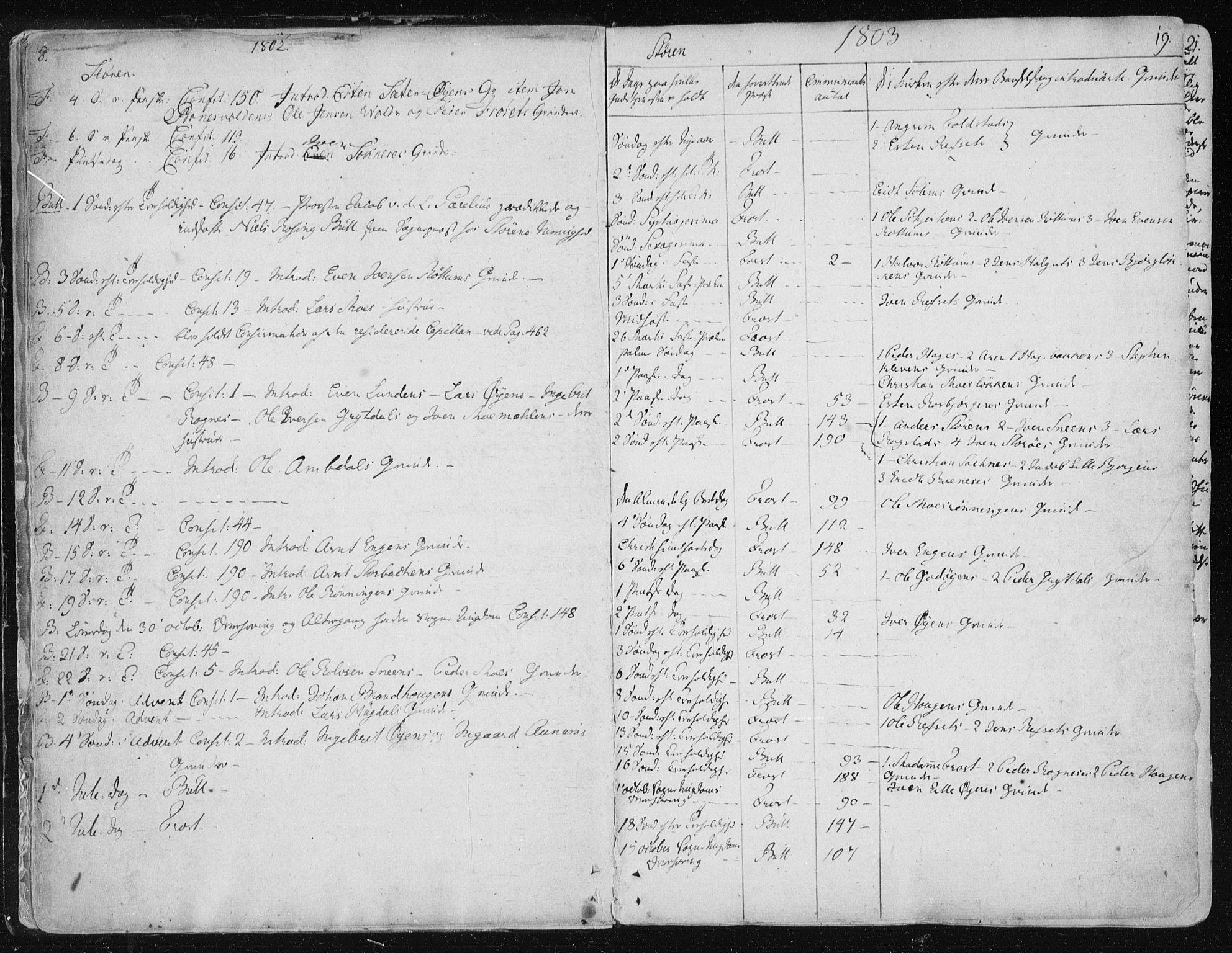 SAT, Ministerialprotokoller, klokkerbøker og fødselsregistre - Sør-Trøndelag, 687/L0992: Ministerialbok nr. 687A03 /1, 1788-1815, s. 18-19