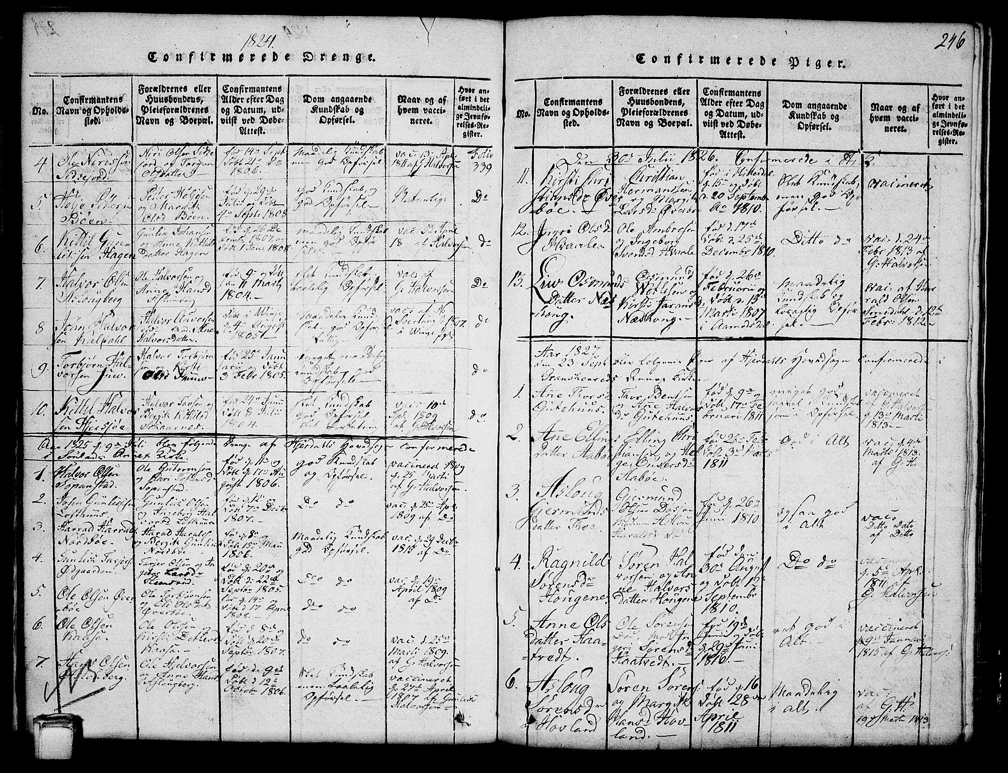 SAKO, Hjartdal kirkebøker, G/Ga/L0001: Klokkerbok nr. I 1, 1815-1842, s. 246