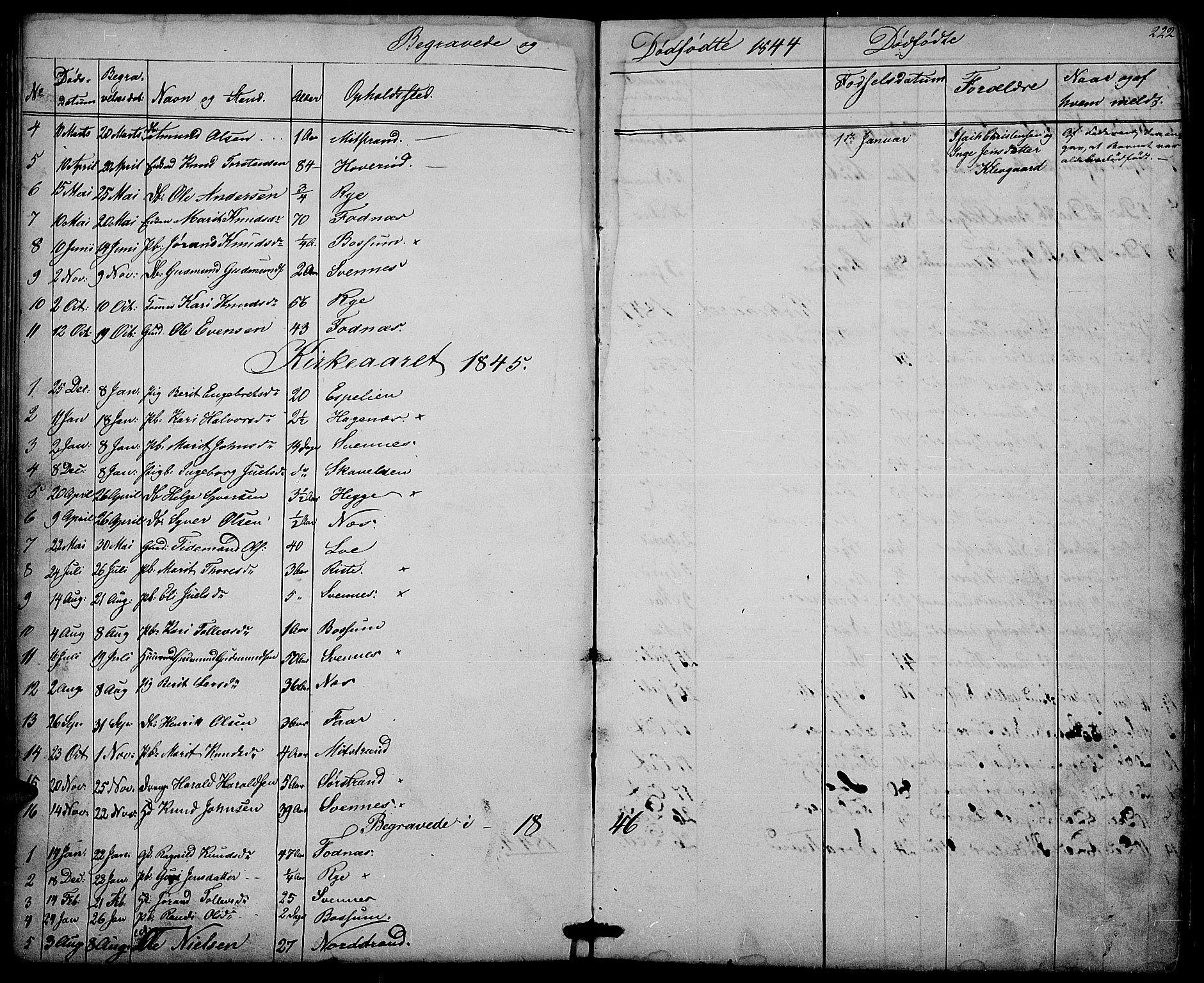 SAH, Nord-Aurdal prestekontor, Klokkerbok nr. 3, 1842-1882, s. 222