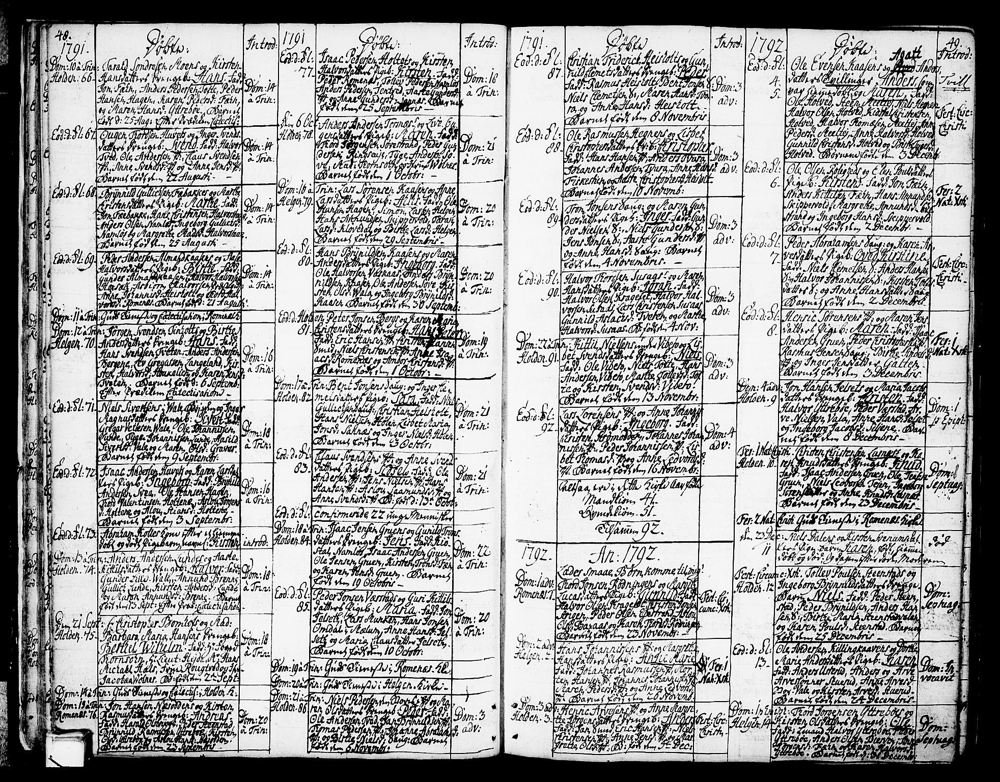 SAKO, Holla kirkebøker, F/Fa/L0002: Ministerialbok nr. 2, 1779-1814, s. 48-49