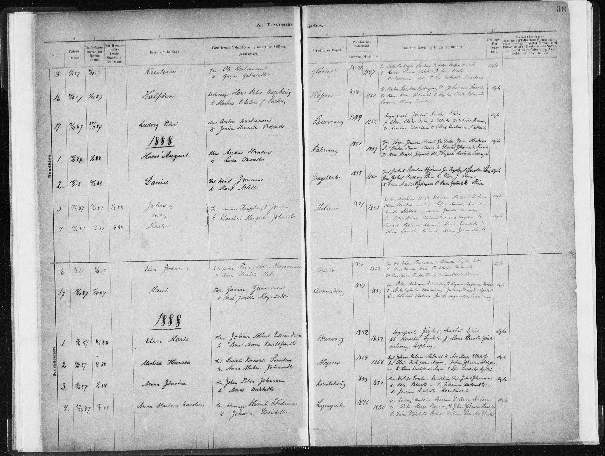 SAT, Ministerialprotokoller, klokkerbøker og fødselsregistre - Sør-Trøndelag, 634/L0533: Ministerialbok nr. 634A09, 1882-1901, s. 38