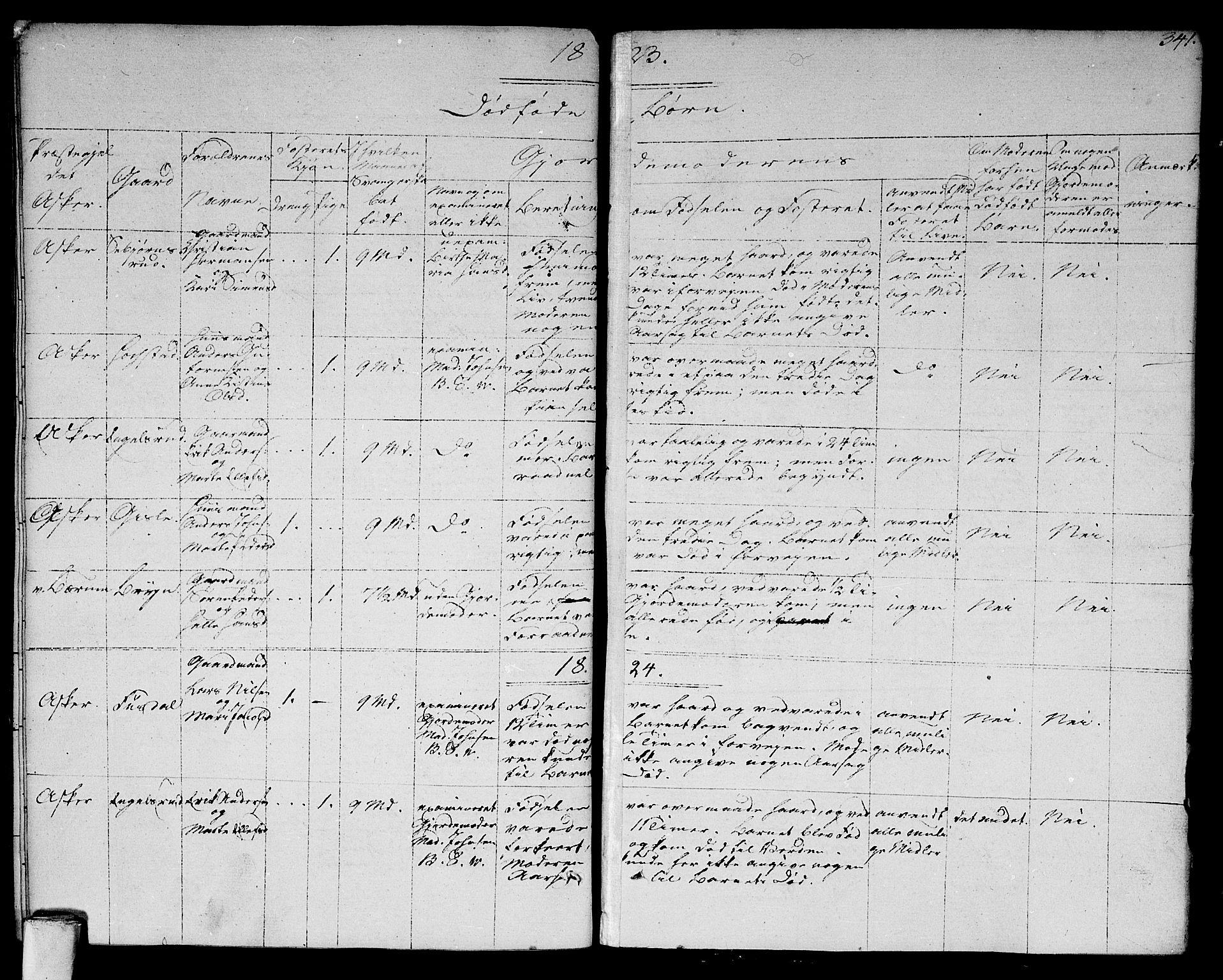 SAO, Asker prestekontor Kirkebøker, F/Fa/L0005: Ministerialbok nr. I 5, 1807-1813, s. 341