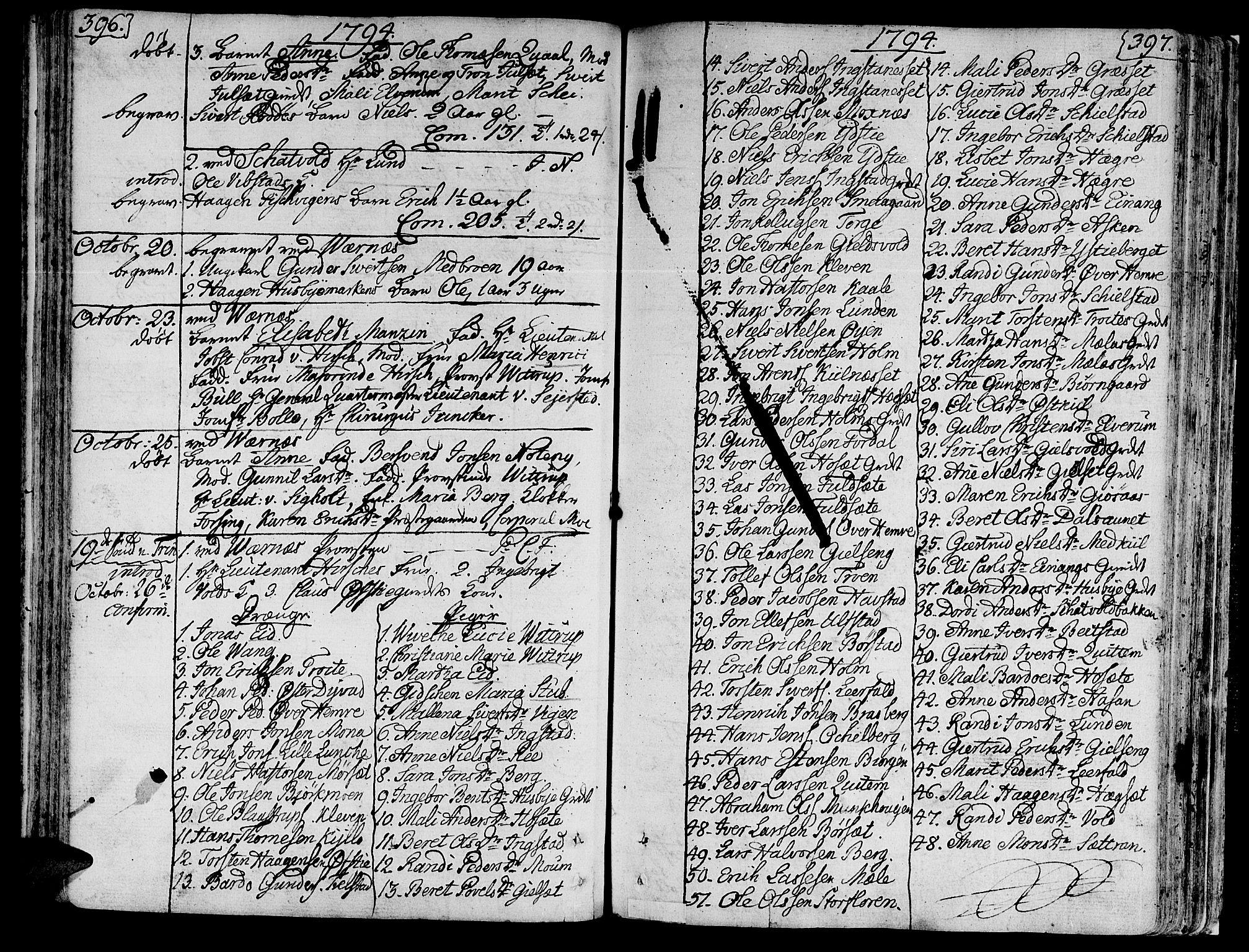 SAT, Ministerialprotokoller, klokkerbøker og fødselsregistre - Nord-Trøndelag, 709/L0059: Ministerialbok nr. 709A06, 1781-1797, s. 396-397
