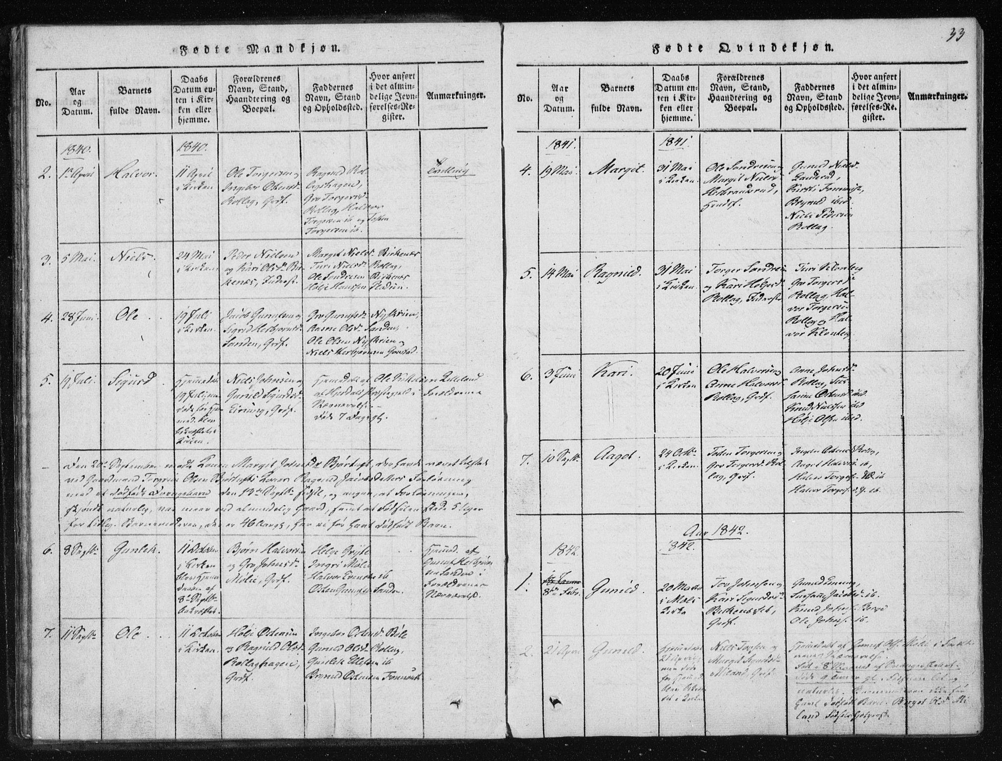 SAKO, Tinn kirkebøker, F/Fb/L0001: Ministerialbok nr. II 1, 1815-1843, s. 33