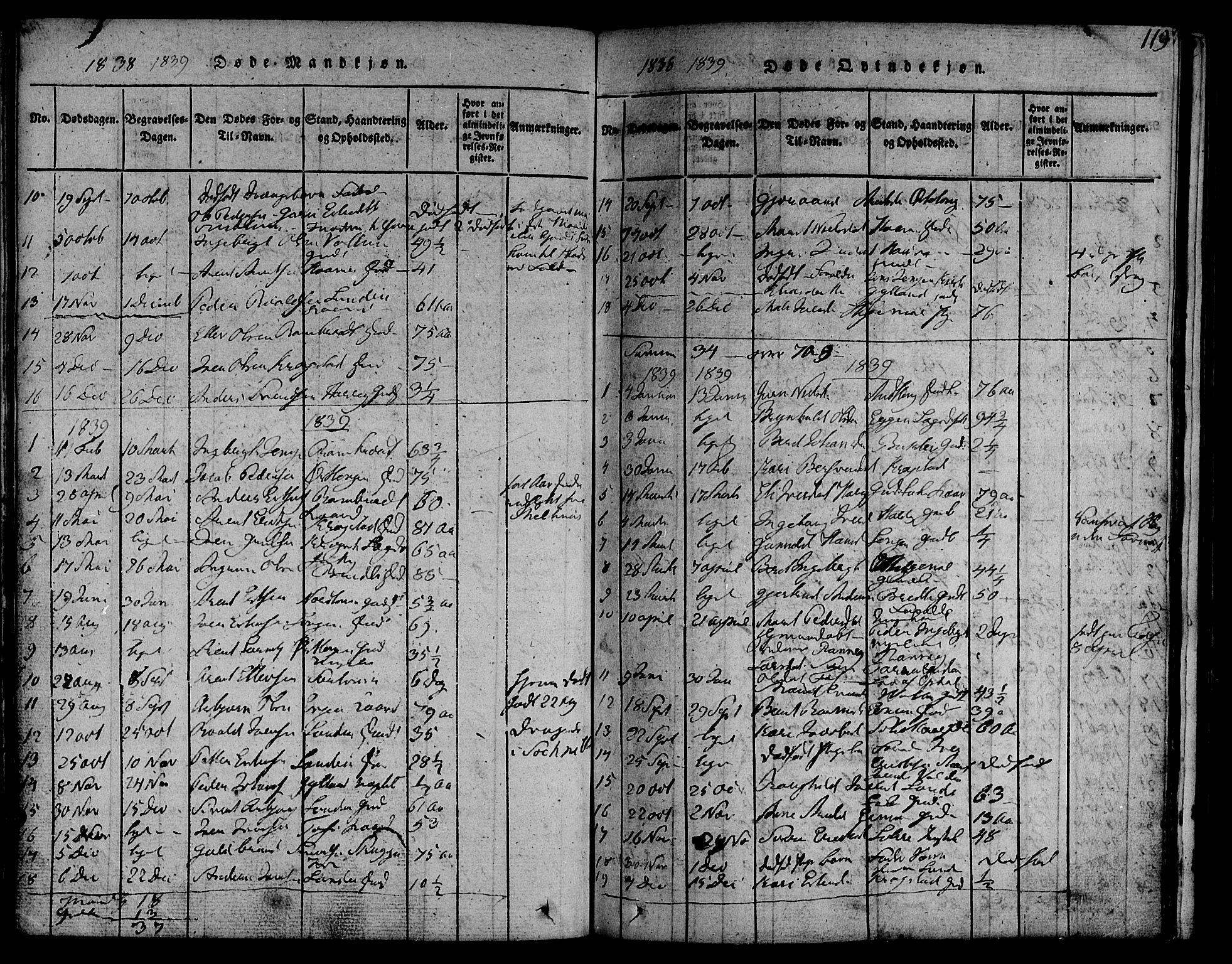 SAT, Ministerialprotokoller, klokkerbøker og fødselsregistre - Sør-Trøndelag, 692/L1102: Ministerialbok nr. 692A02, 1816-1842, s. 119