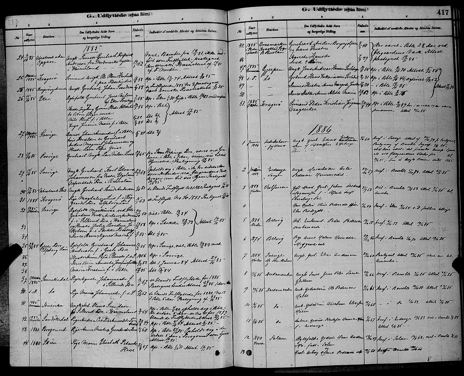 SAKO, Bamble kirkebøker, G/Ga/L0008: Klokkerbok nr. I 8, 1878-1888, s. 417