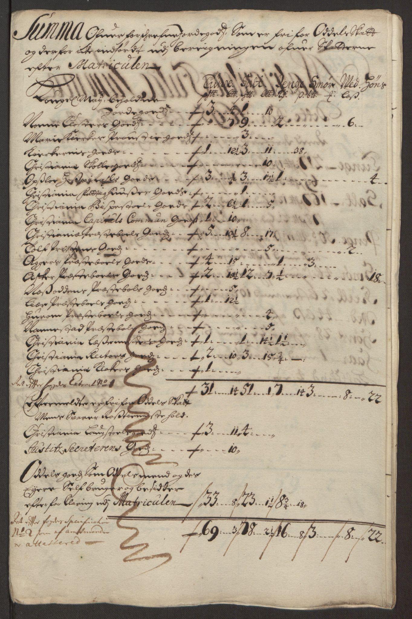 RA, Rentekammeret inntil 1814, Reviderte regnskaper, Fogderegnskap, R10/L0439: Fogderegnskap Aker og Follo, 1695, s. 148