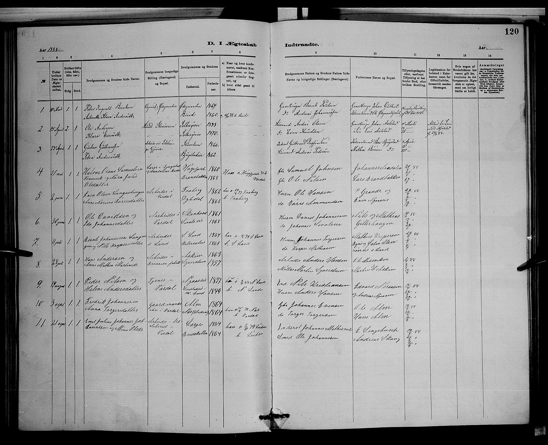 SAH, Vardal prestekontor, H/Ha/Hab/L0008: Klokkerbok nr. 8, 1881-1898, s. 120
