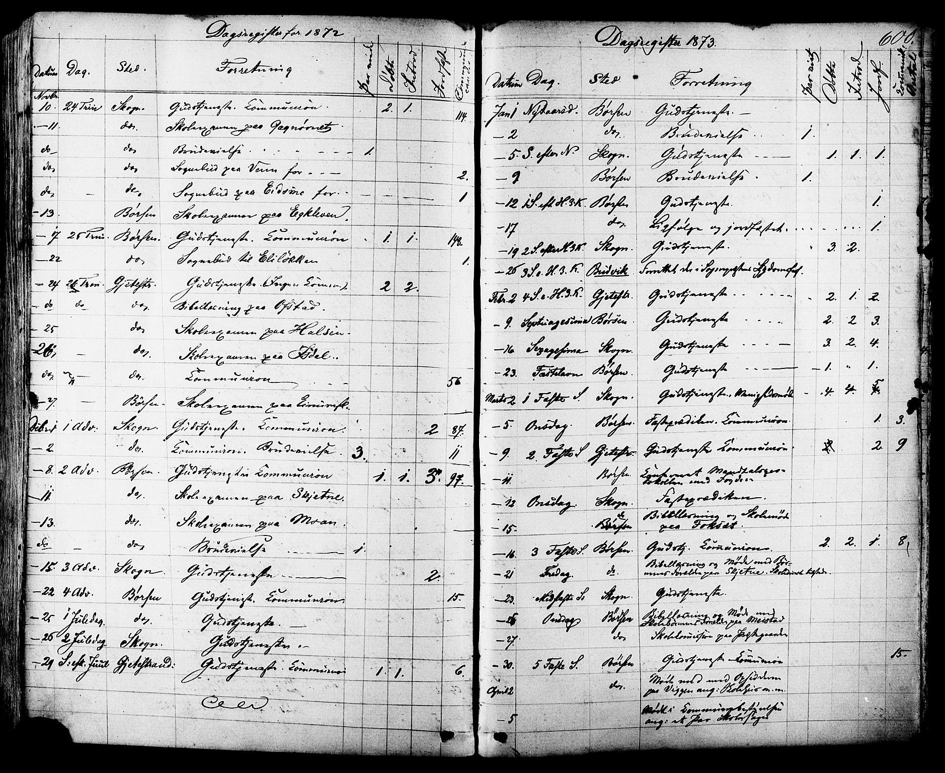 SAT, Ministerialprotokoller, klokkerbøker og fødselsregistre - Sør-Trøndelag, 665/L0772: Ministerialbok nr. 665A07, 1856-1878, s. 600