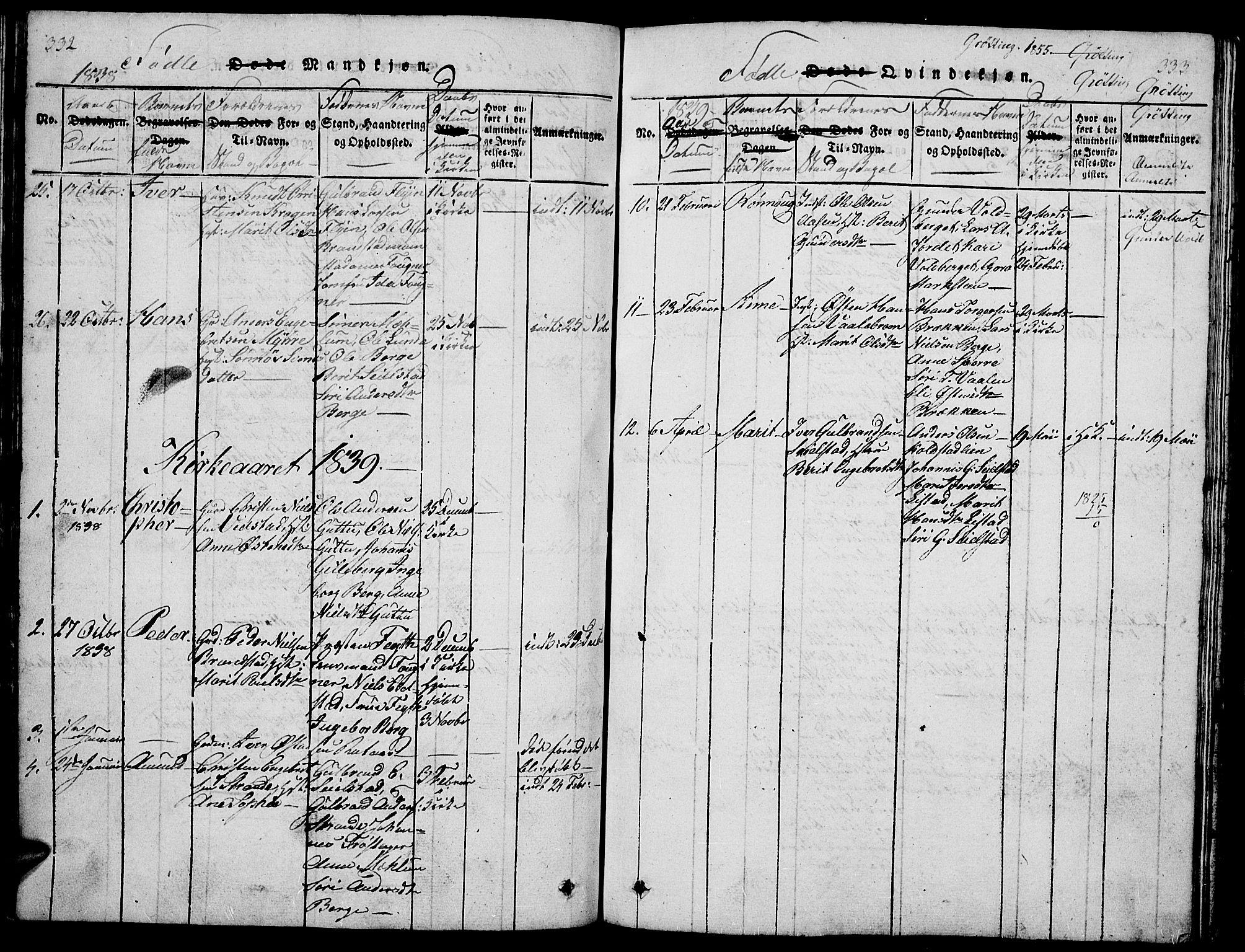 SAH, Ringebu prestekontor, Klokkerbok nr. 1, 1821-1839, s. 332-333