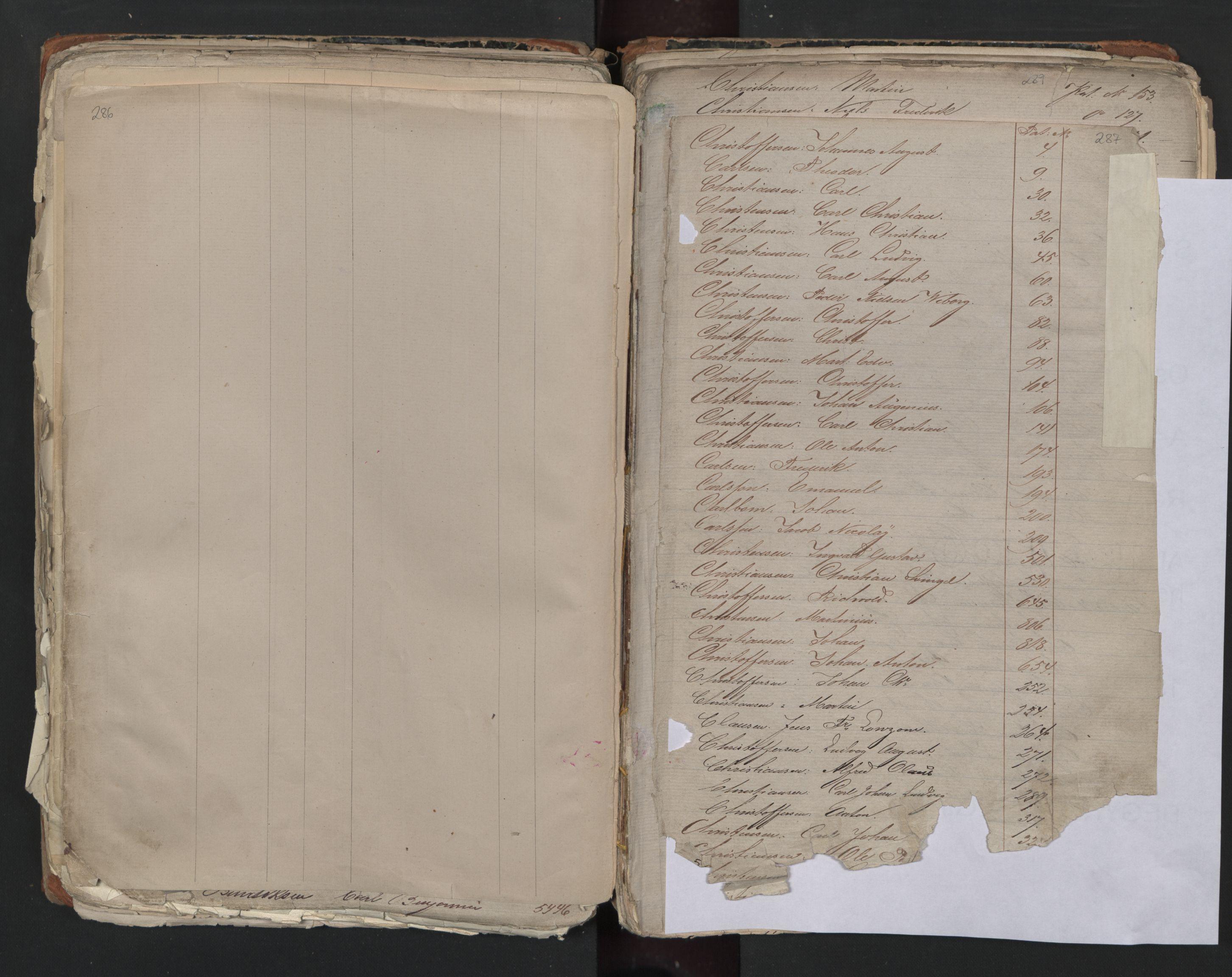 SAO, Oslo sjømannskontor, F/Fa/L0001: Register for Kristiania krets, 1866-1891, s. 286-287