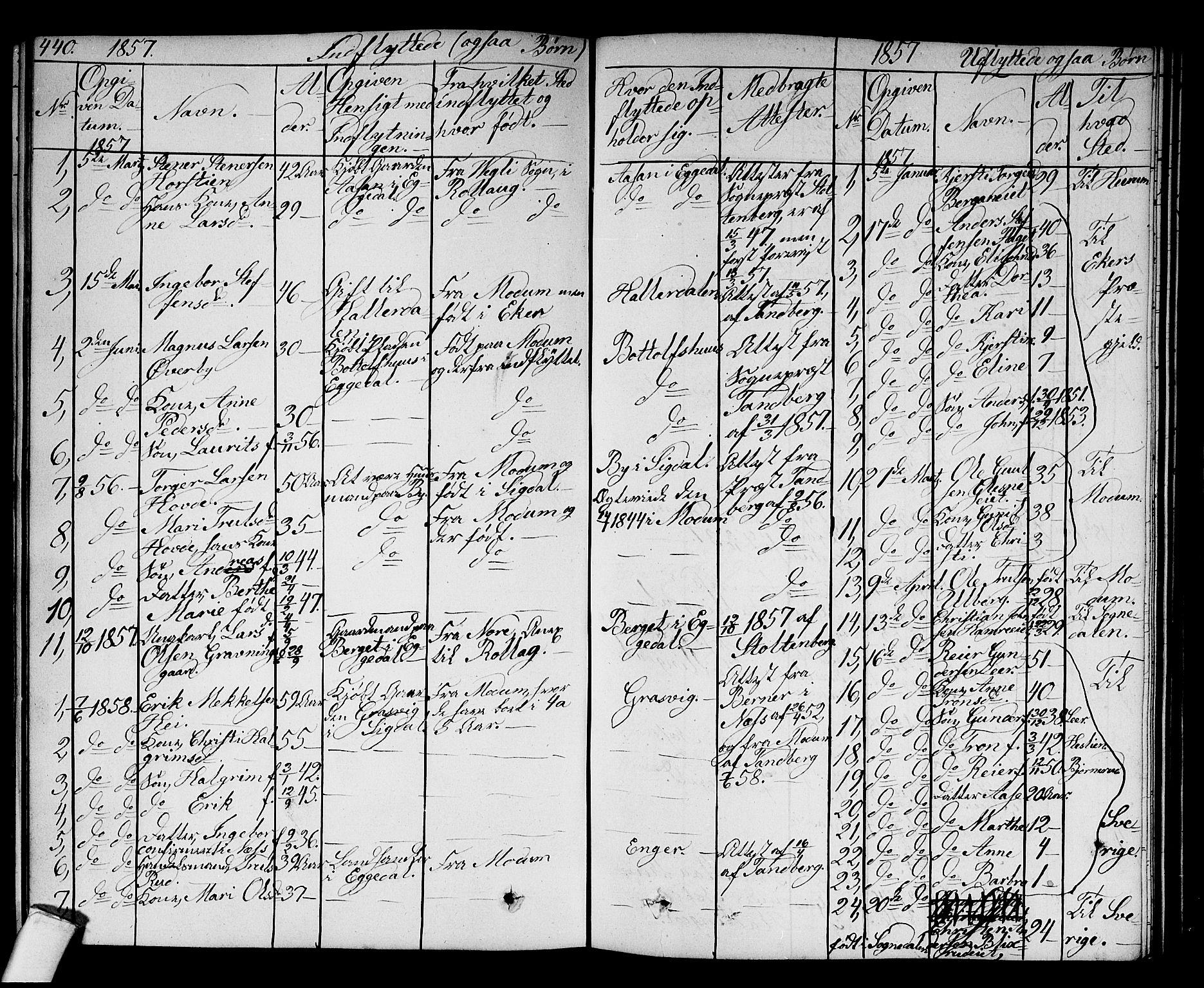 SAKO, Sigdal kirkebøker, G/Ga/L0003: Klokkerbok nr. I 3, 1857-1878, s. 440