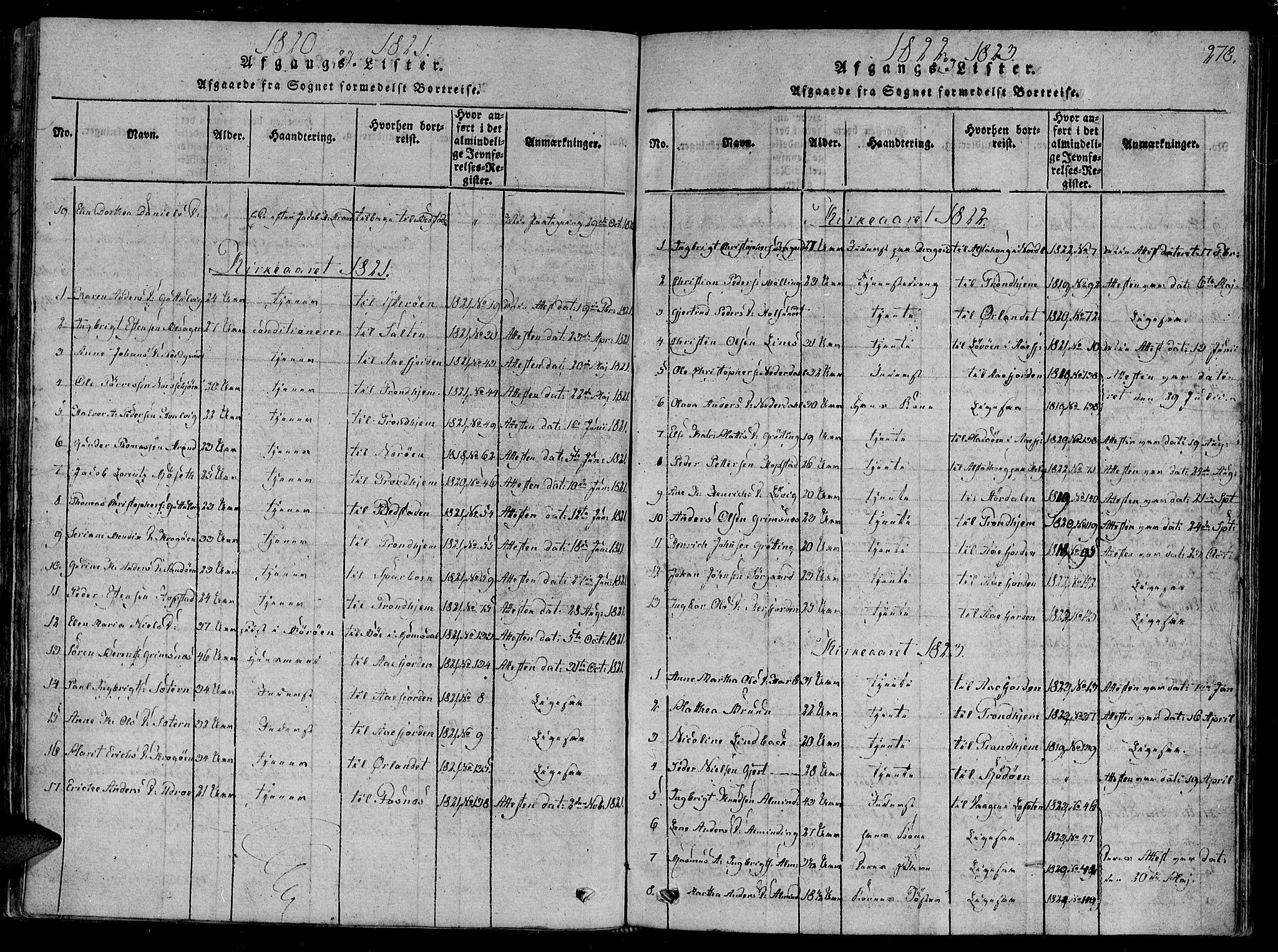 SAT, Ministerialprotokoller, klokkerbøker og fødselsregistre - Sør-Trøndelag, 657/L0702: Ministerialbok nr. 657A03, 1818-1831, s. 278