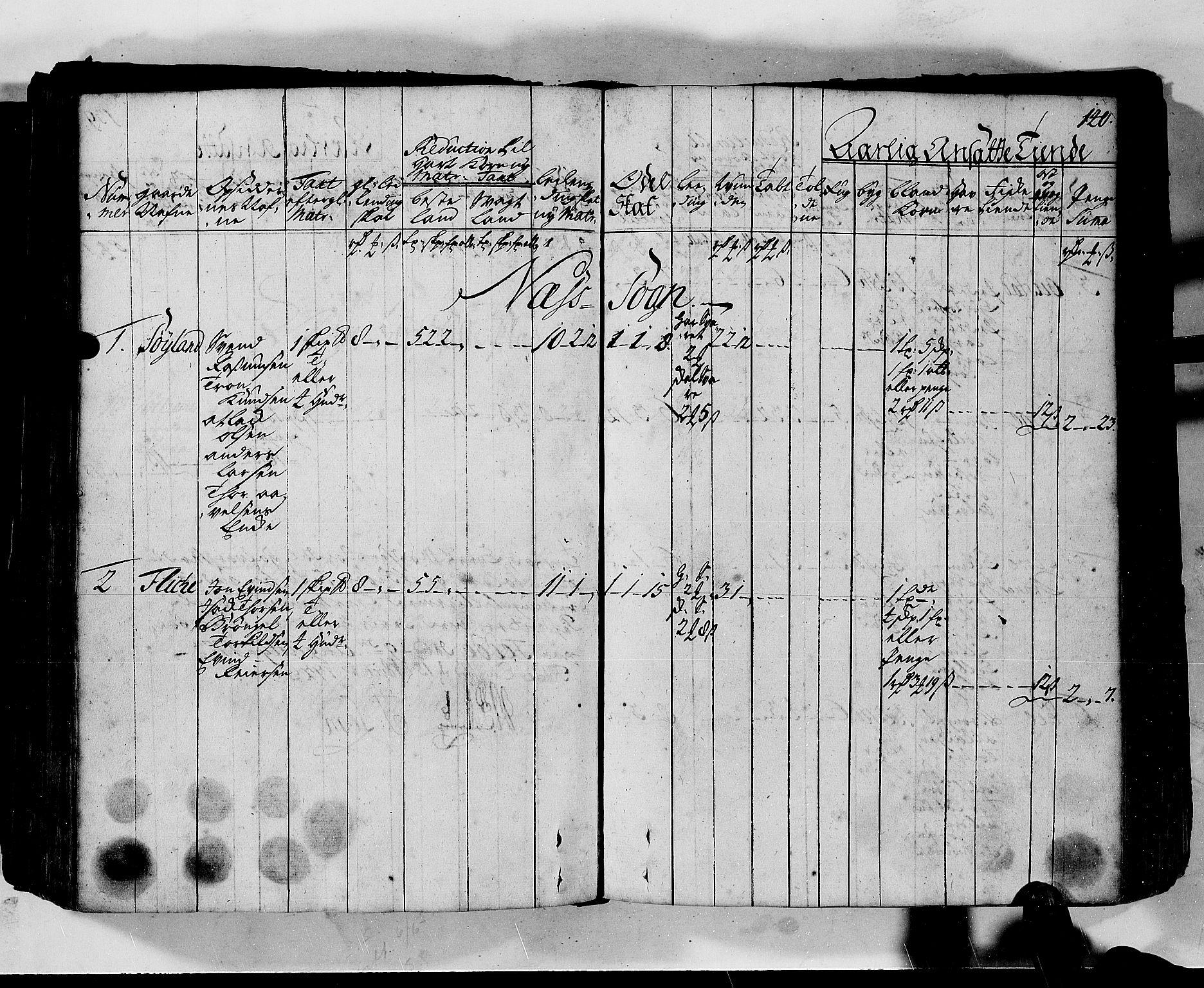 RA, Rentekammeret inntil 1814, Realistisk ordnet avdeling, N/Nb/Nbf/L0130: Lista matrikkelprotokoll, 1723, s. 139b-140a