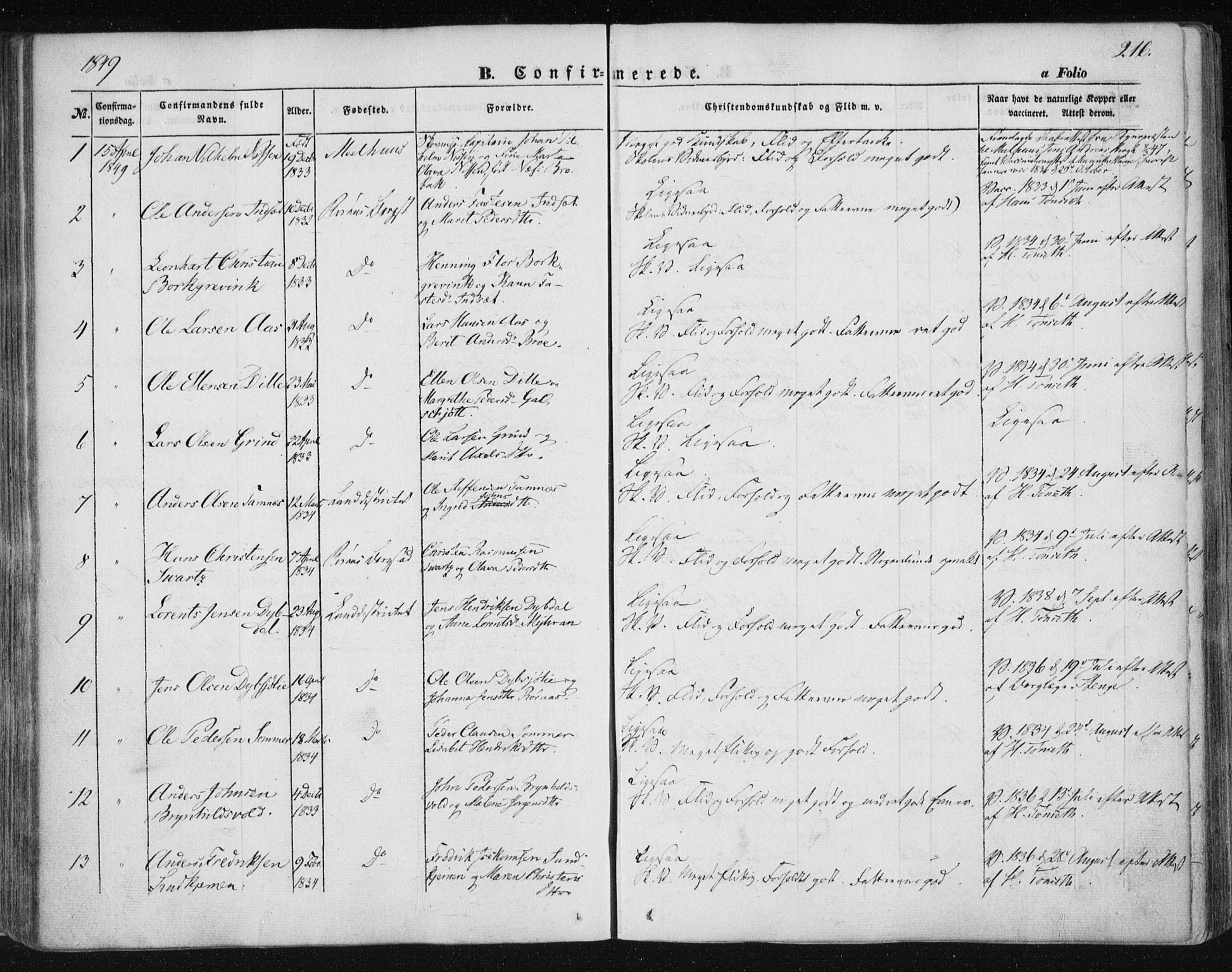 SAT, Ministerialprotokoller, klokkerbøker og fødselsregistre - Sør-Trøndelag, 681/L0931: Ministerialbok nr. 681A09, 1845-1859, s. 216