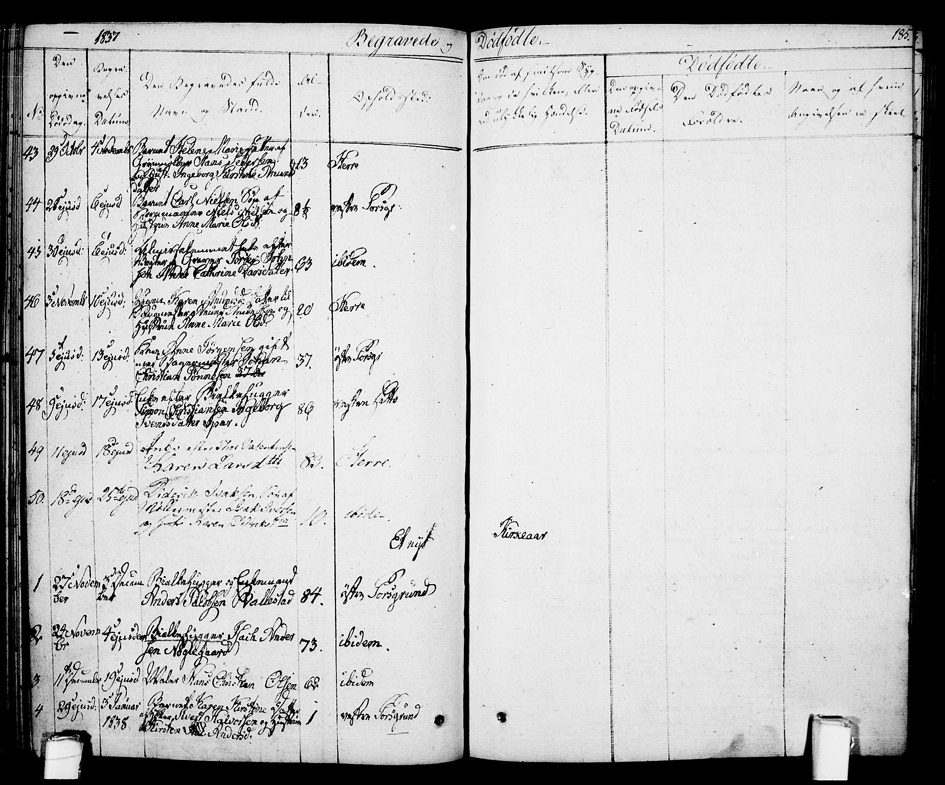SAKO, Porsgrunn kirkebøker , F/Fa/L0005: Ministerialbok nr. 5, 1828-1840, s. 185
