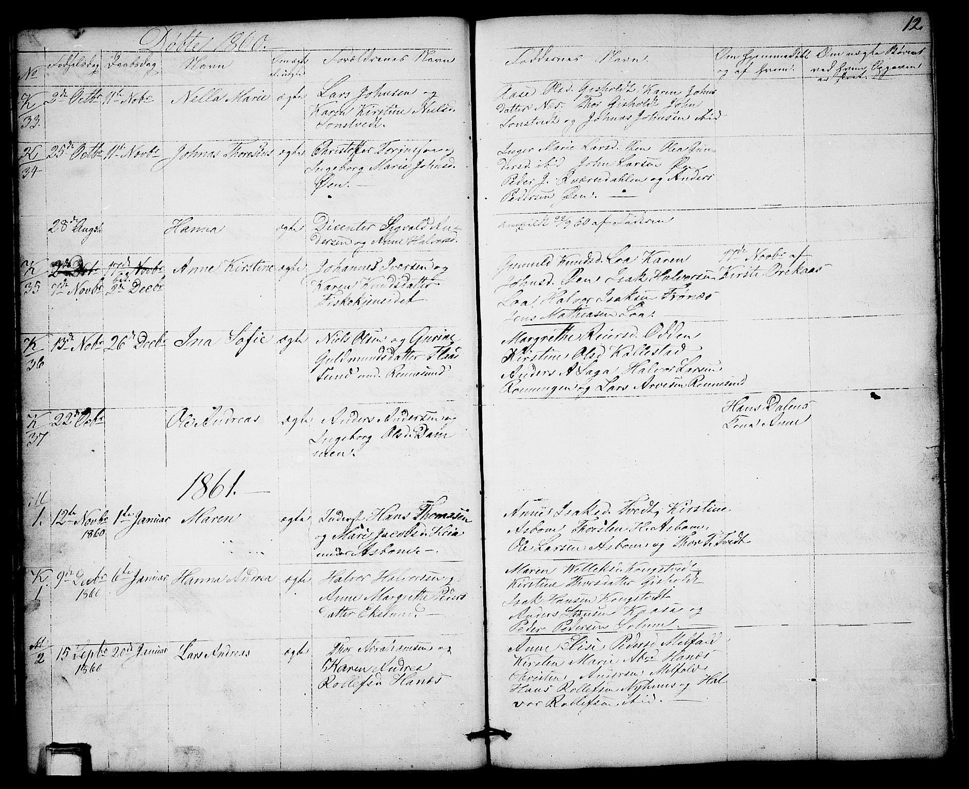 SAKO, Solum kirkebøker, G/Gb/L0002: Klokkerbok nr. II 2, 1859-1879, s. 12