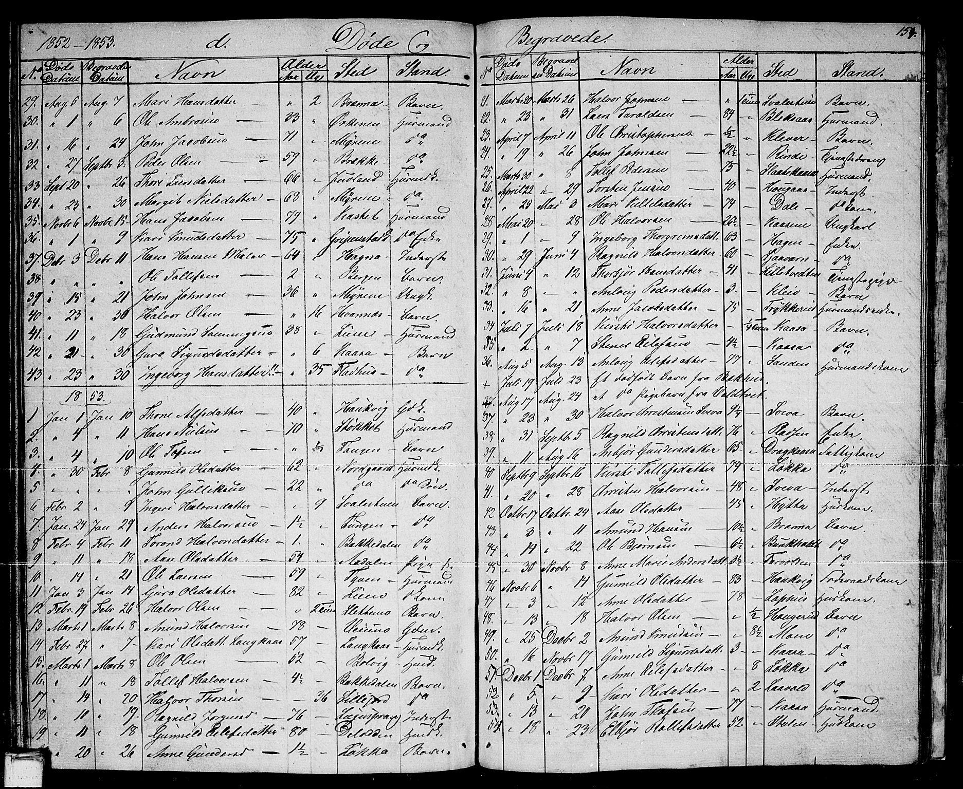 SAKO, Sauherad kirkebøker, G/Ga/L0002: Klokkerbok nr. I 2, 1842-1866, s. 154