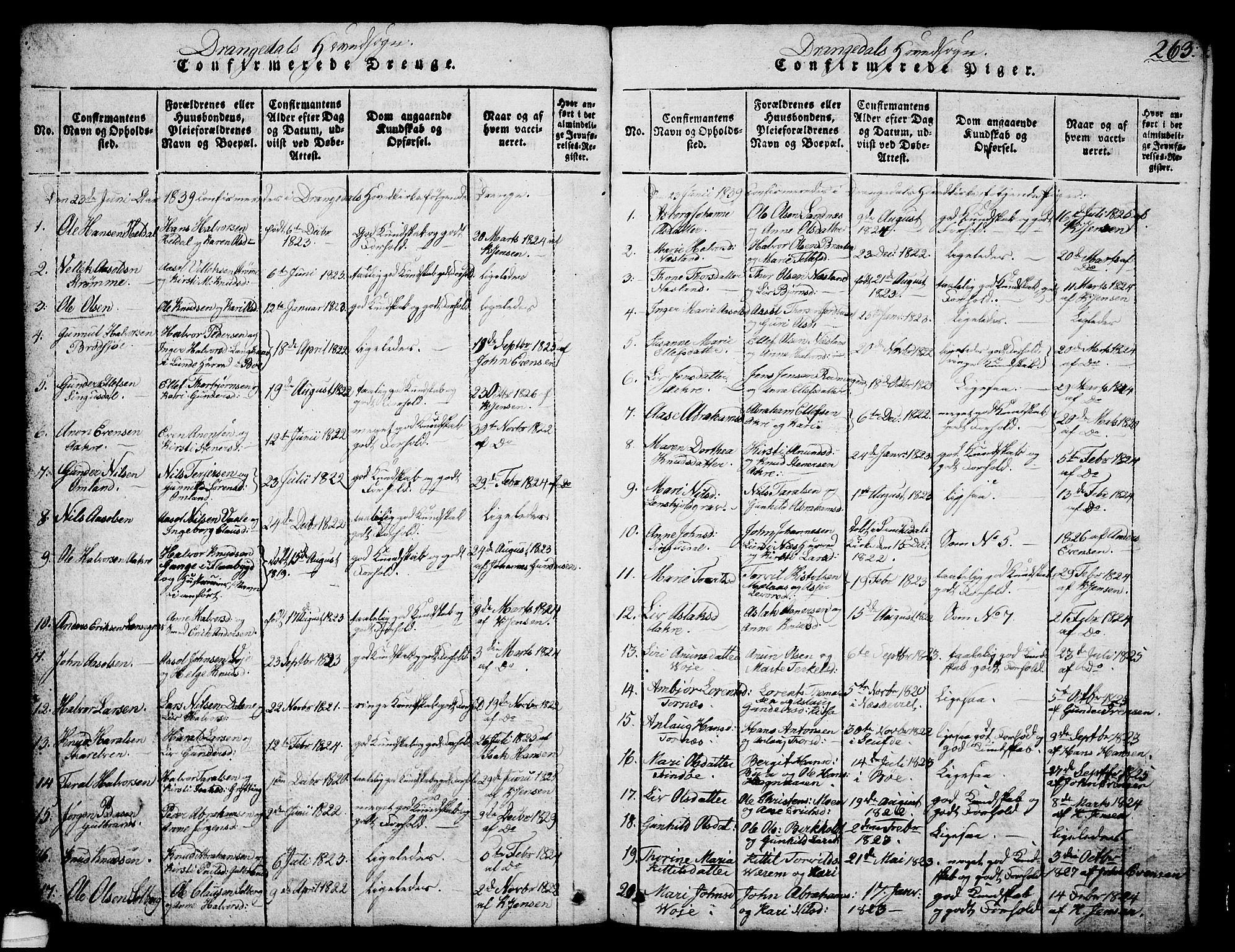 SAKO, Drangedal kirkebøker, G/Ga/L0001: Klokkerbok nr. I 1 /1, 1814-1856, s. 263