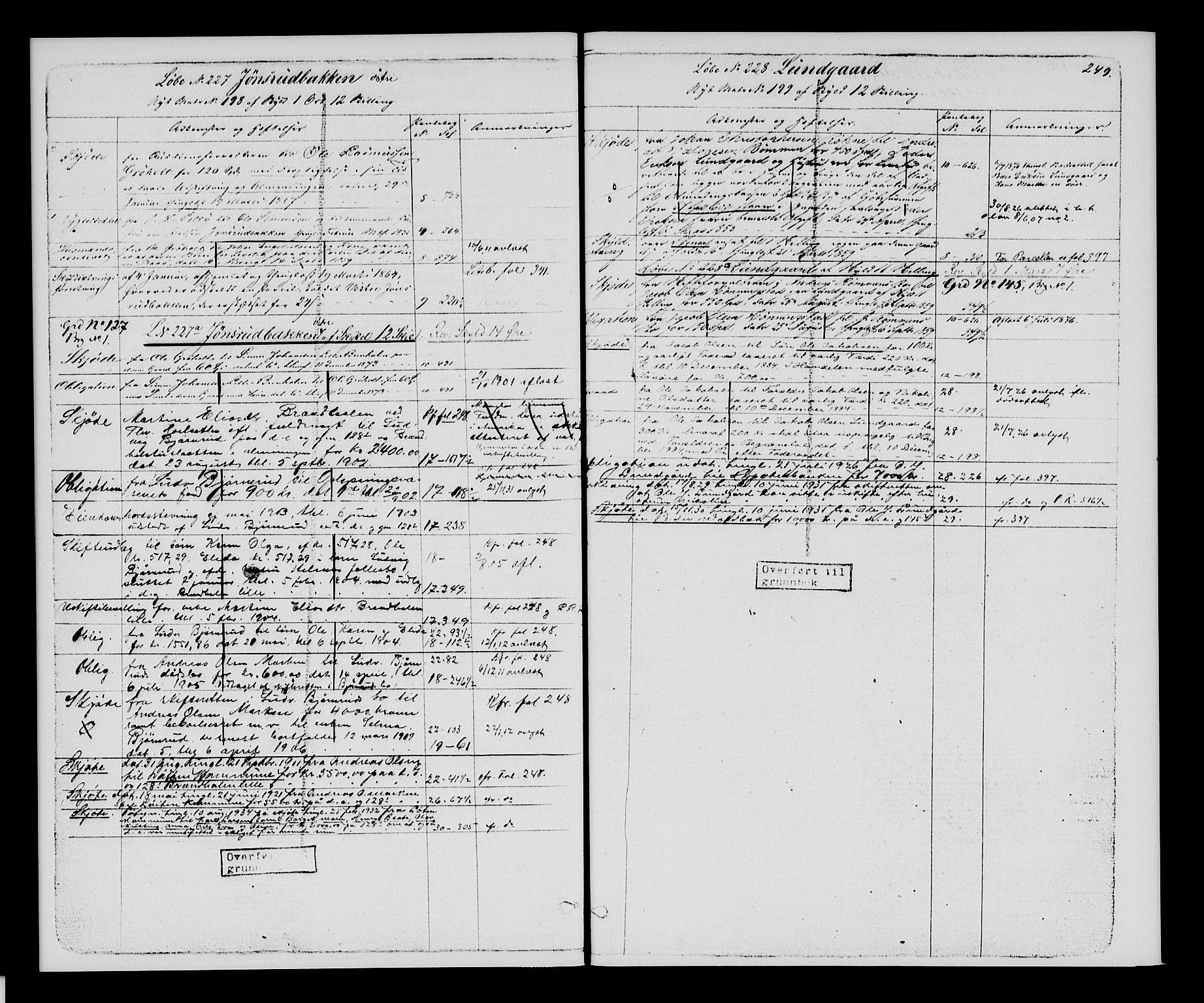 SAH, Sør-Hedmark sorenskriveri, H/Ha/Hac/Hacc/L0001: Panteregister nr. 3.1, 1855-1943, s. 249