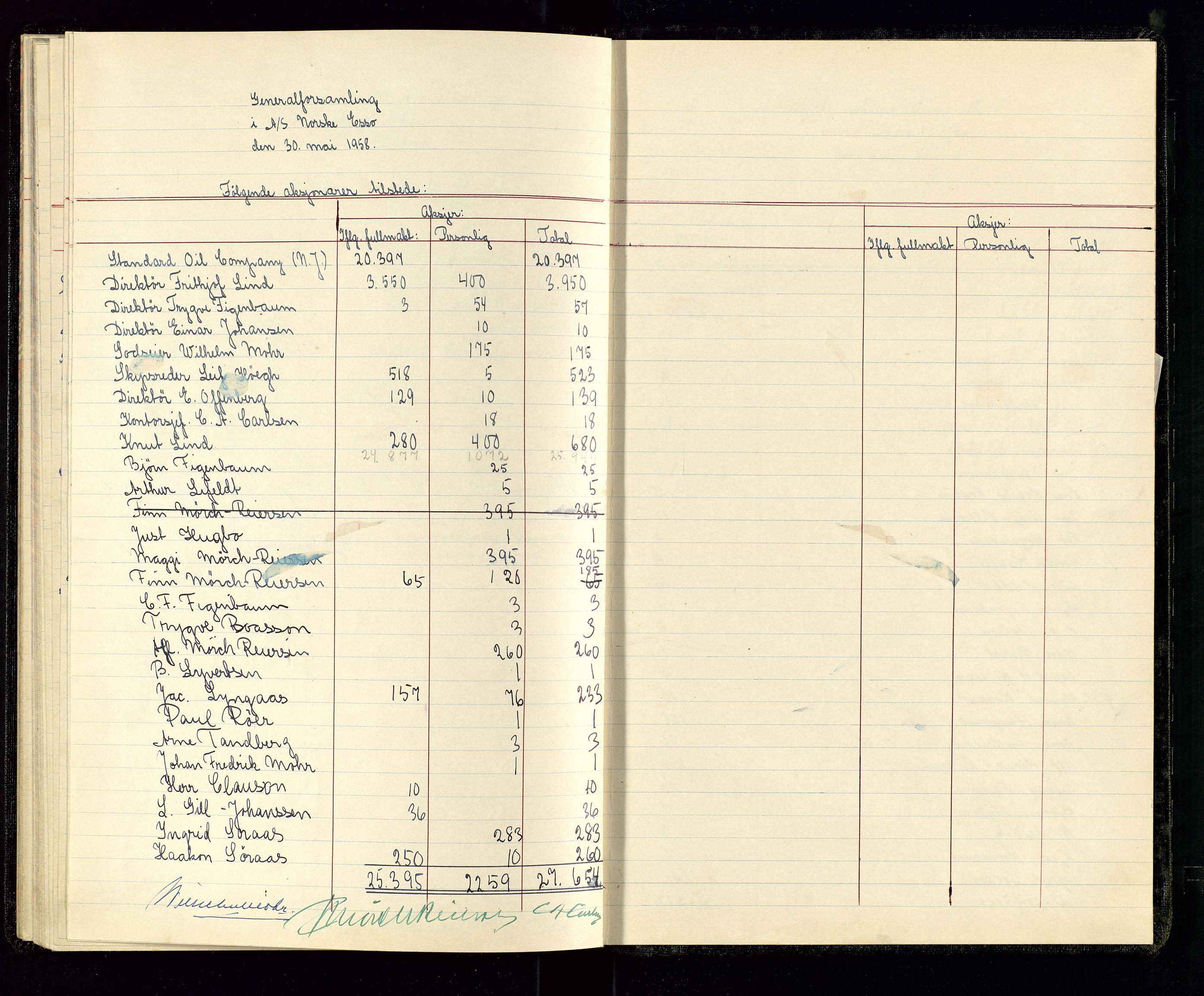 SAST, PA 1534 - Østlandske Petroleumscompagni A/S, A/Aa/L0001: Generalforsamlinger og direksjonsprotokoller., 1935-1963, s. 43