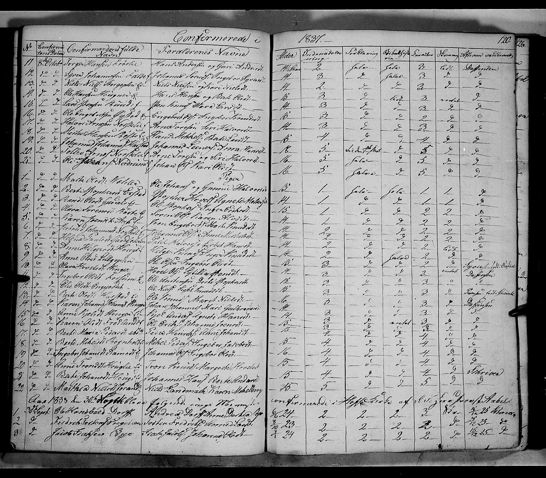 SAH, Land prestekontor, Klokkerbok nr. 2, 1833-1849, s. 120