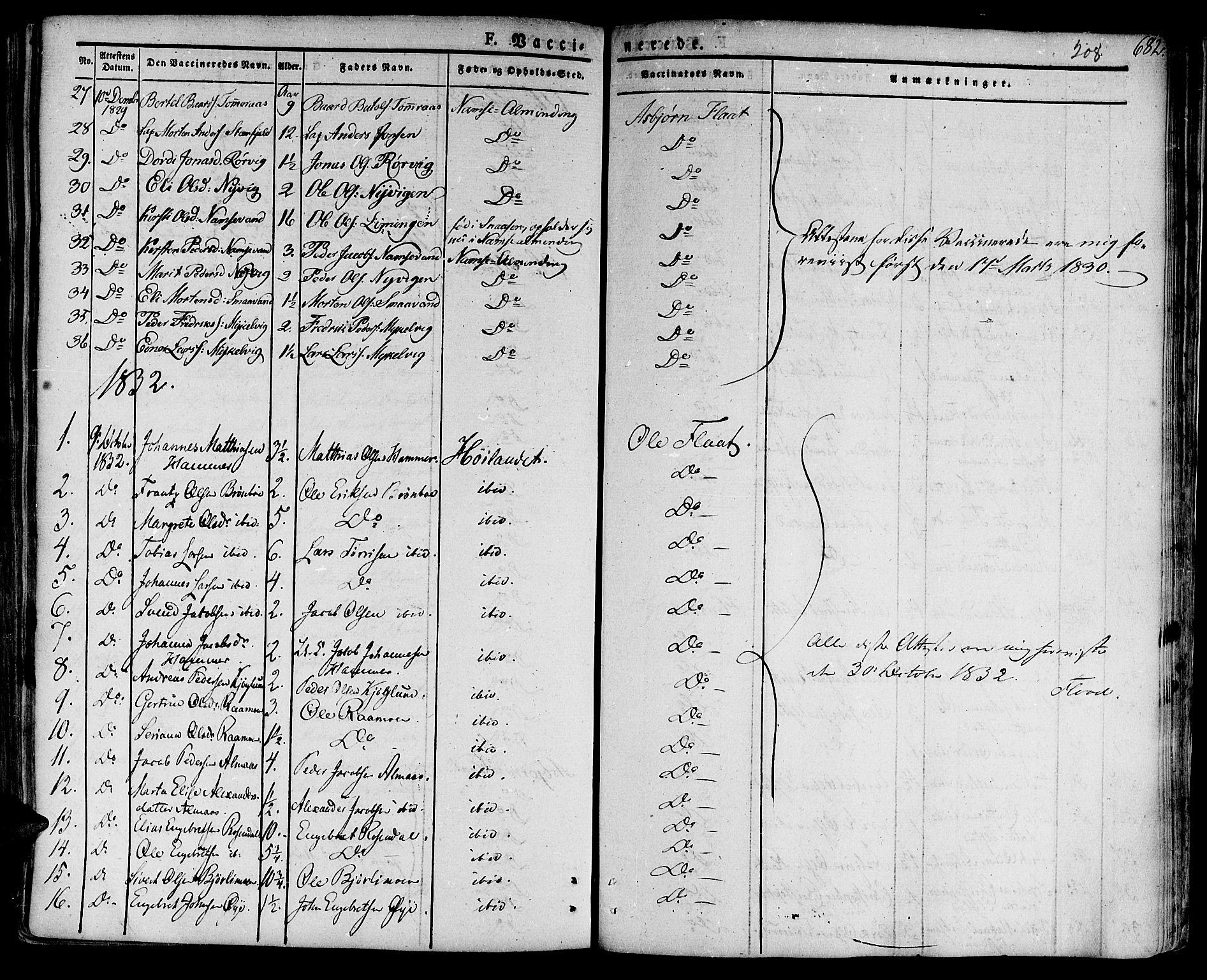 SAT, Ministerialprotokoller, klokkerbøker og fødselsregistre - Nord-Trøndelag, 758/L0510: Ministerialbok nr. 758A01 /1, 1821-1841, s. 208