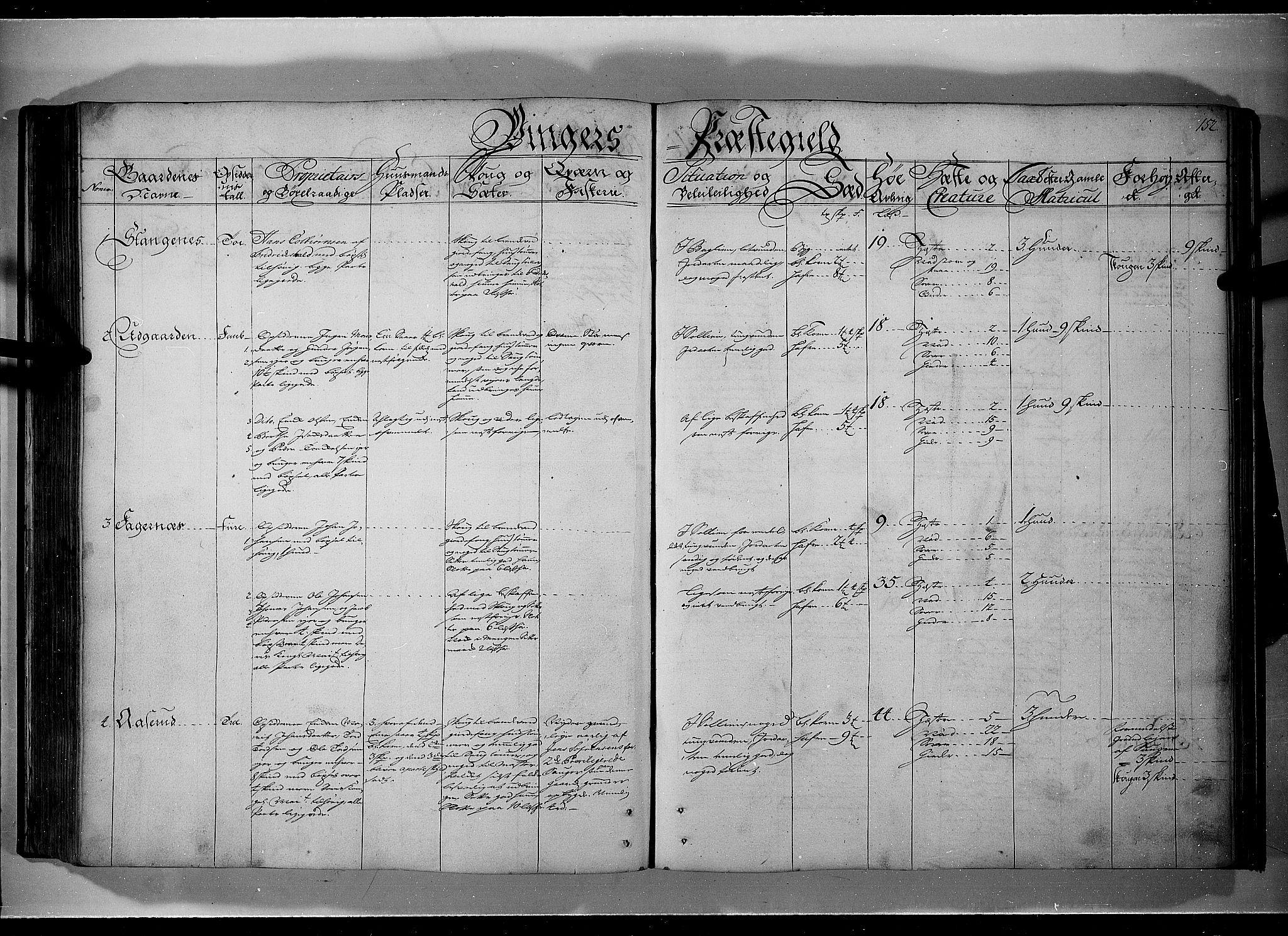 RA, Rentekammeret inntil 1814, Realistisk ordnet avdeling, N/Nb/Nbf/L0101: Solør, Østerdalen og Odal eksaminasjonsprotokoll, 1723, s. 151b-152a