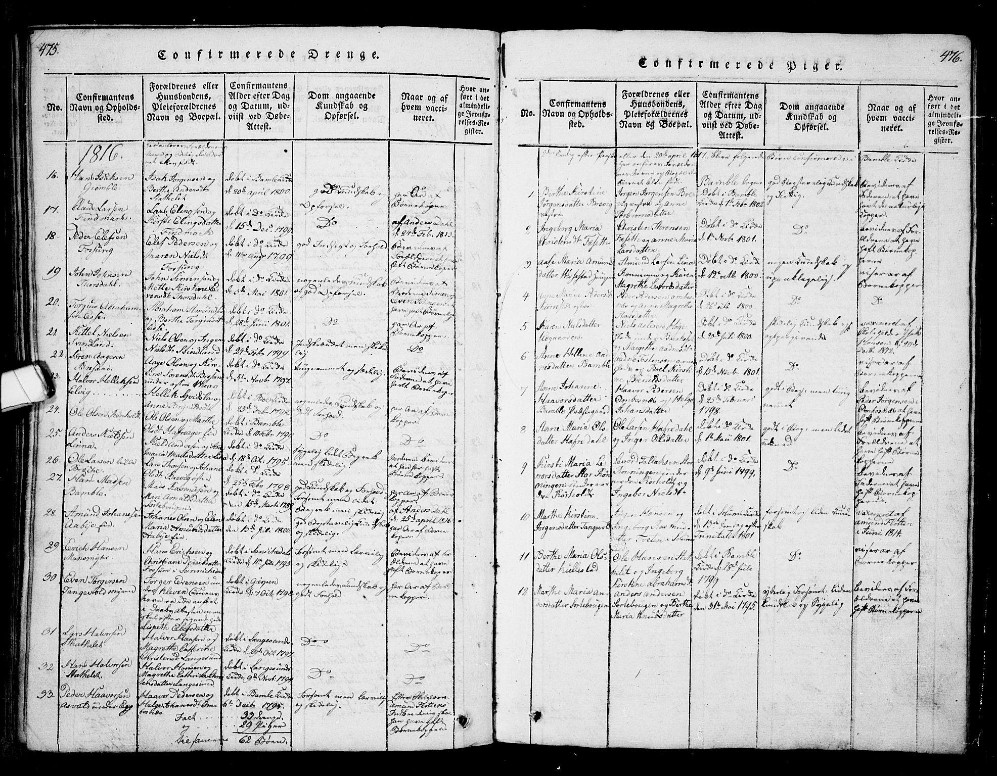 SAKO, Bamble kirkebøker, G/Ga/L0005: Klokkerbok nr. I 5, 1814-1855, s. 475-476