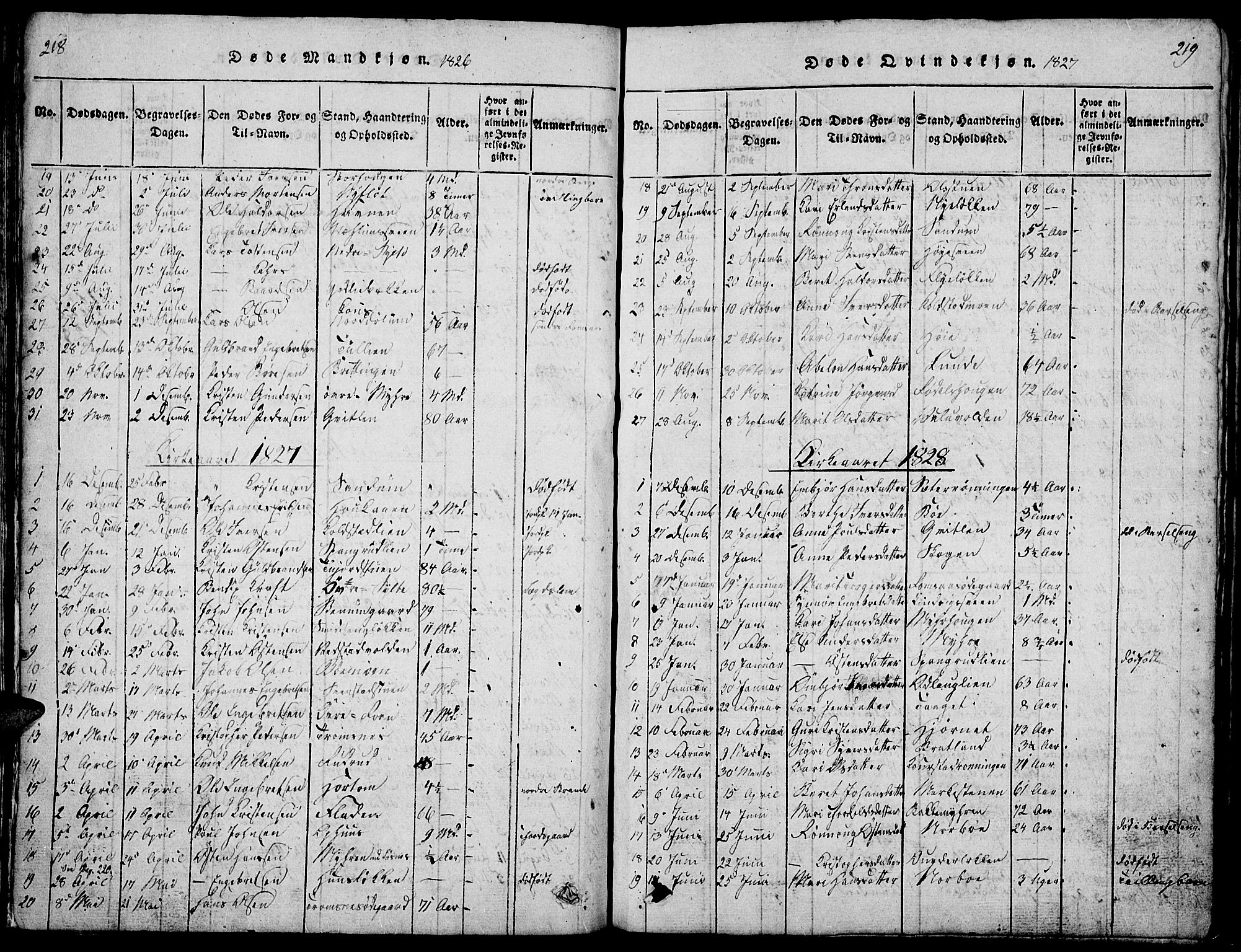 SAH, Ringebu prestekontor, Klokkerbok nr. 1, 1821-1839, s. 218-219