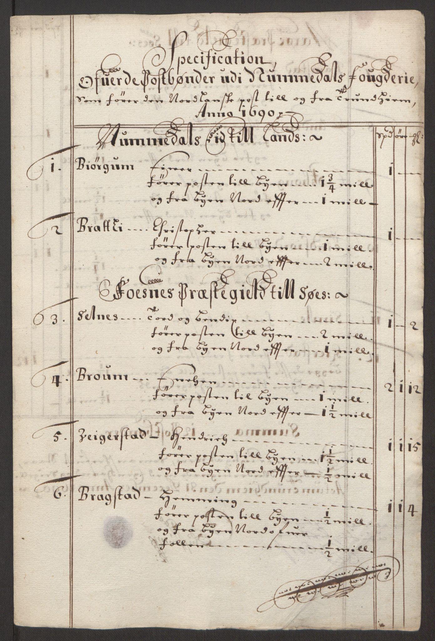 RA, Rentekammeret inntil 1814, Reviderte regnskaper, Fogderegnskap, R64/L4423: Fogderegnskap Namdal, 1690-1691, s. 115