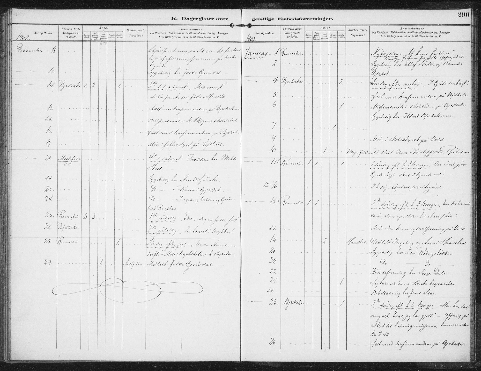 SAT, Ministerialprotokoller, klokkerbøker og fødselsregistre - Sør-Trøndelag, 674/L0872: Ministerialbok nr. 674A04, 1897-1907, s. 290