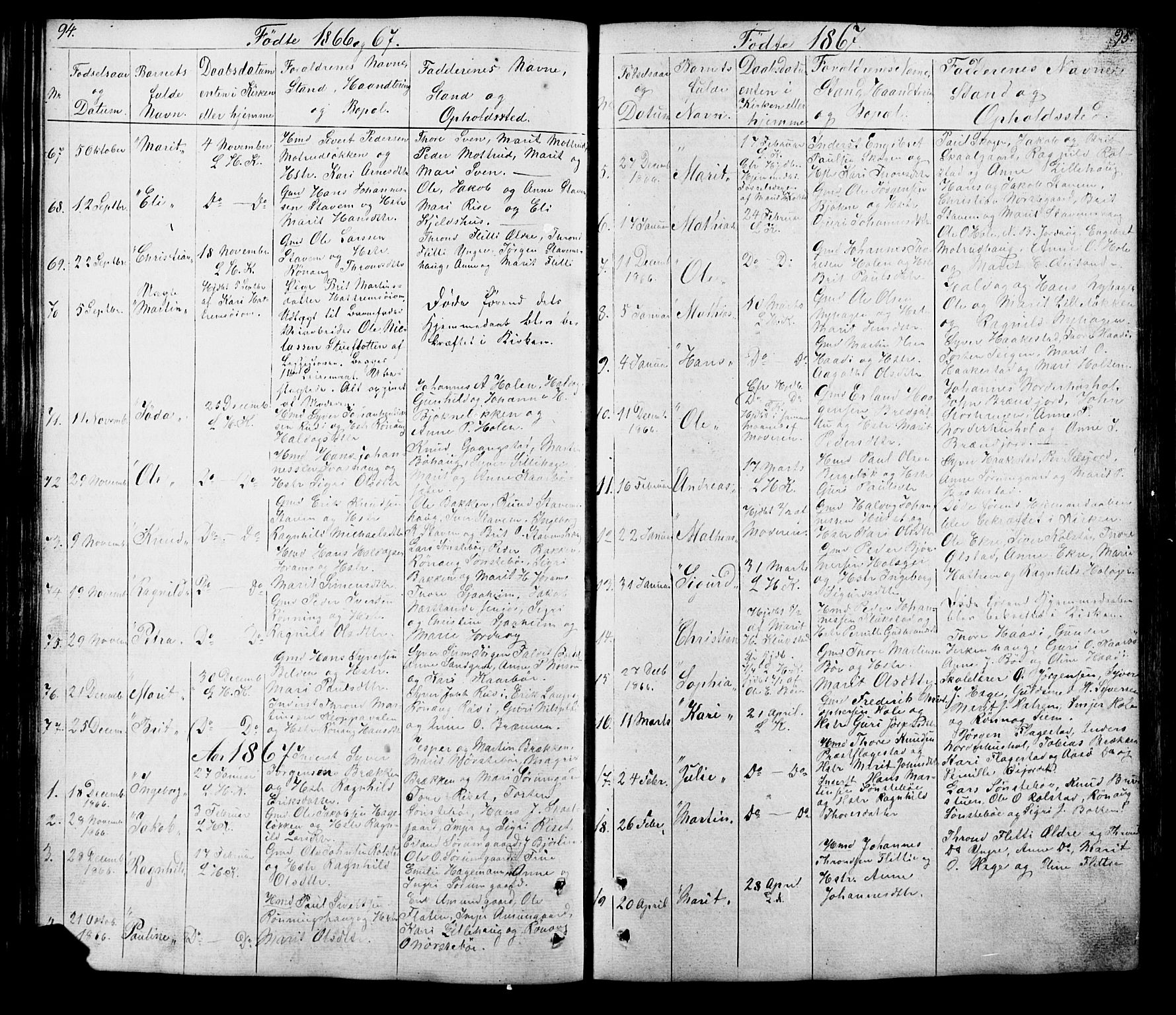 SAH, Lesja prestekontor, Klokkerbok nr. 5, 1850-1894, s. 94-95
