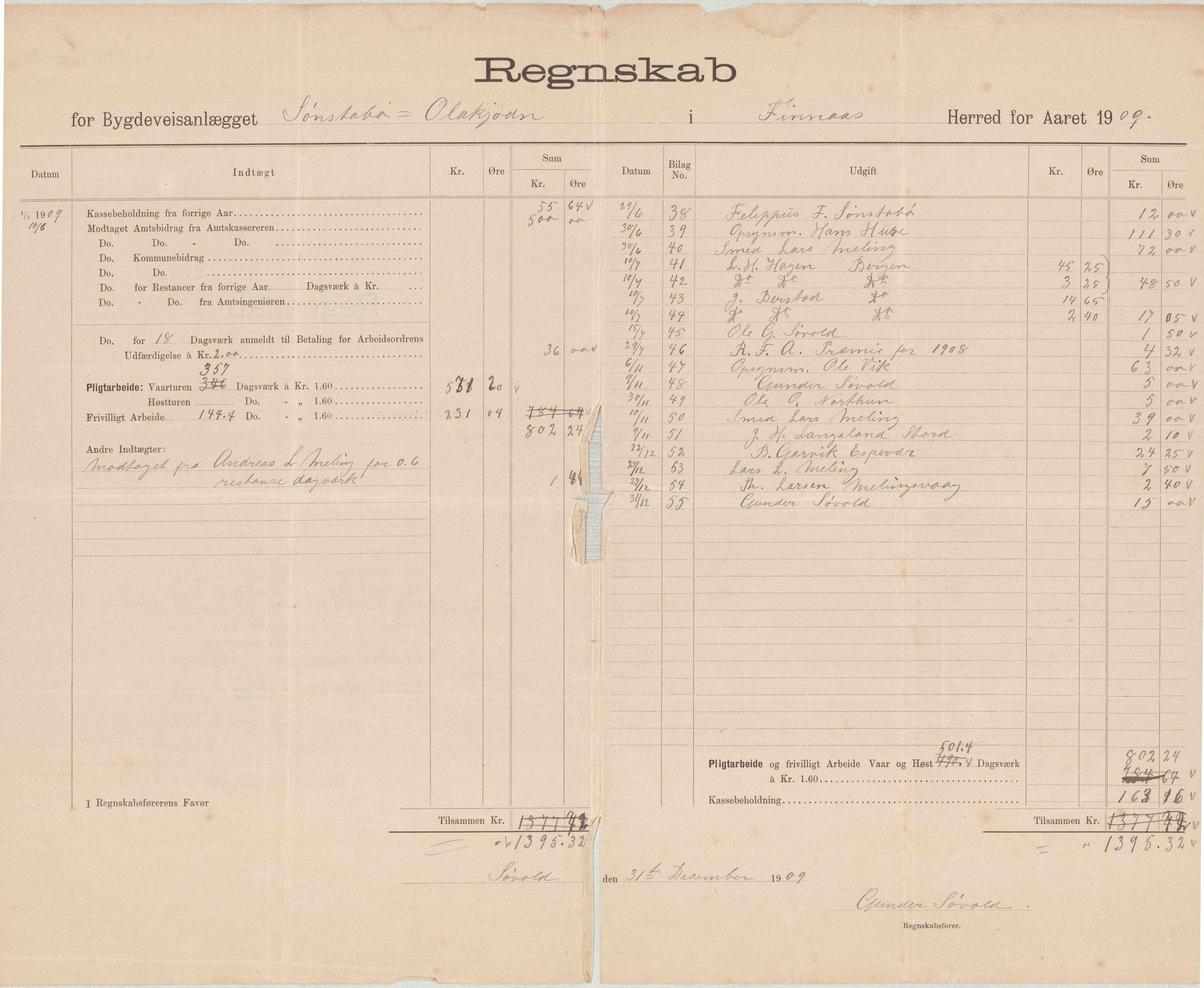 IKAH, Finnaas kommune. Formannskapet, E/Ea/L0001: Rekneskap for veganlegg, 1909-1914, s. 2