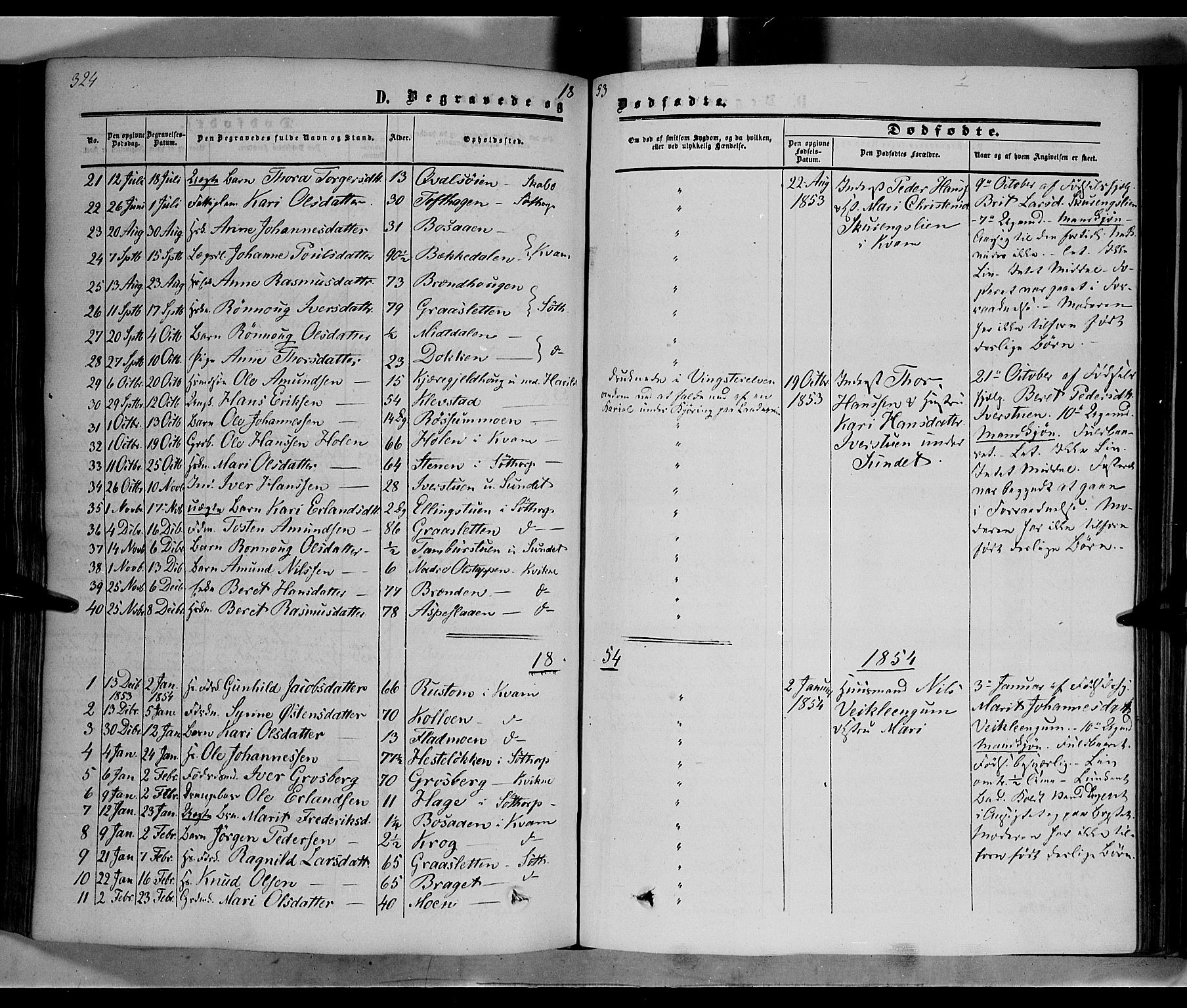 SAH, Nord-Fron prestekontor, Ministerialbok nr. 1, 1851-1864, s. 324